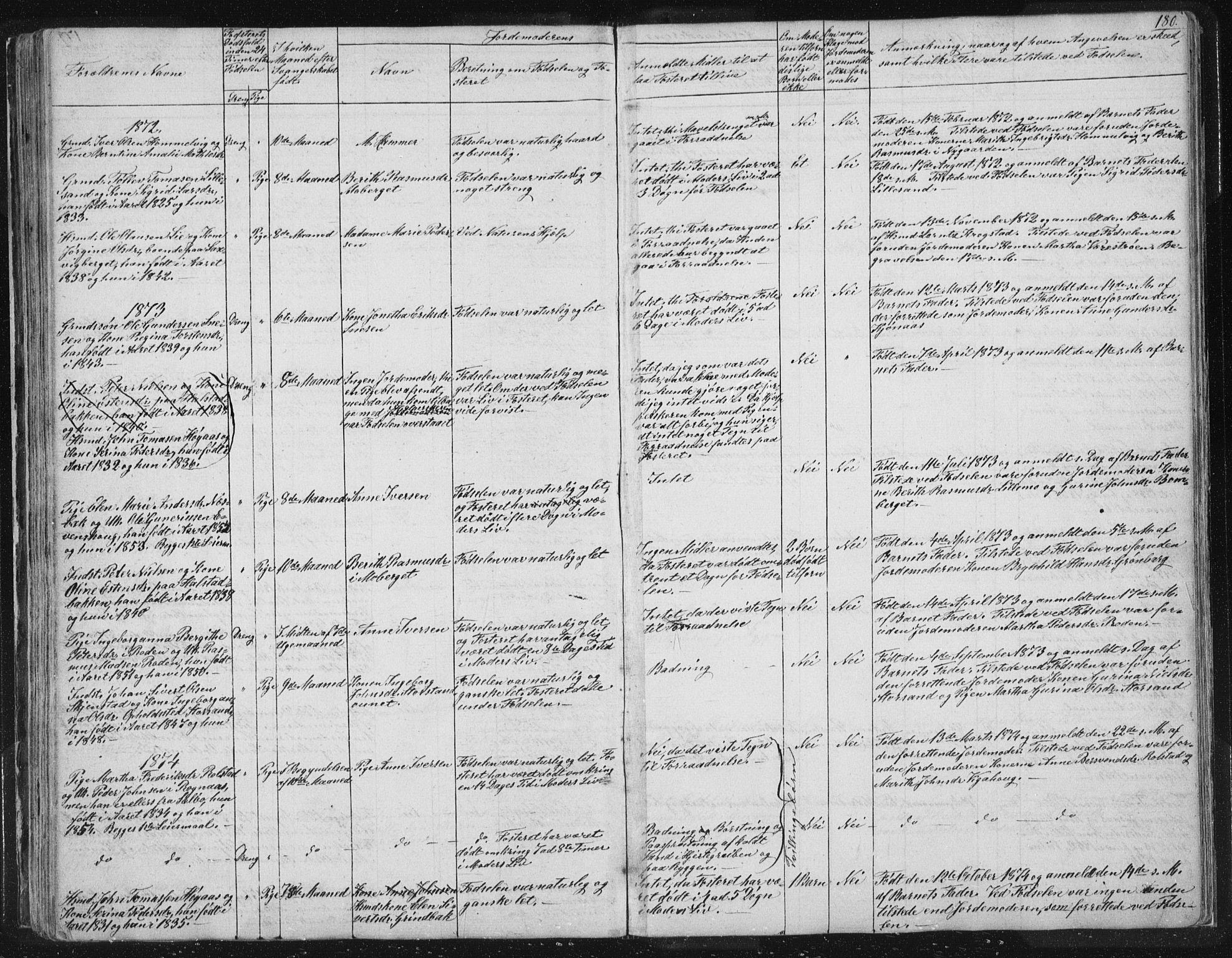 SAT, Ministerialprotokoller, klokkerbøker og fødselsregistre - Sør-Trøndelag, 616/L0406: Ministerialbok nr. 616A03, 1843-1879, s. 180