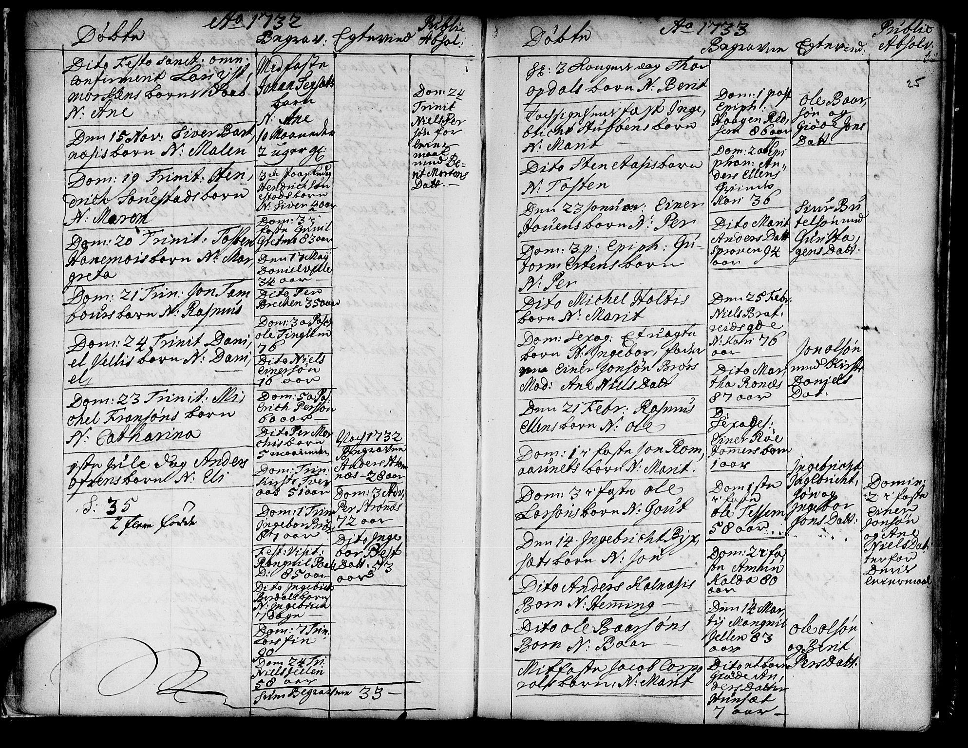 SAT, Ministerialprotokoller, klokkerbøker og fødselsregistre - Nord-Trøndelag, 741/L0385: Ministerialbok nr. 741A01, 1722-1815, s. 25