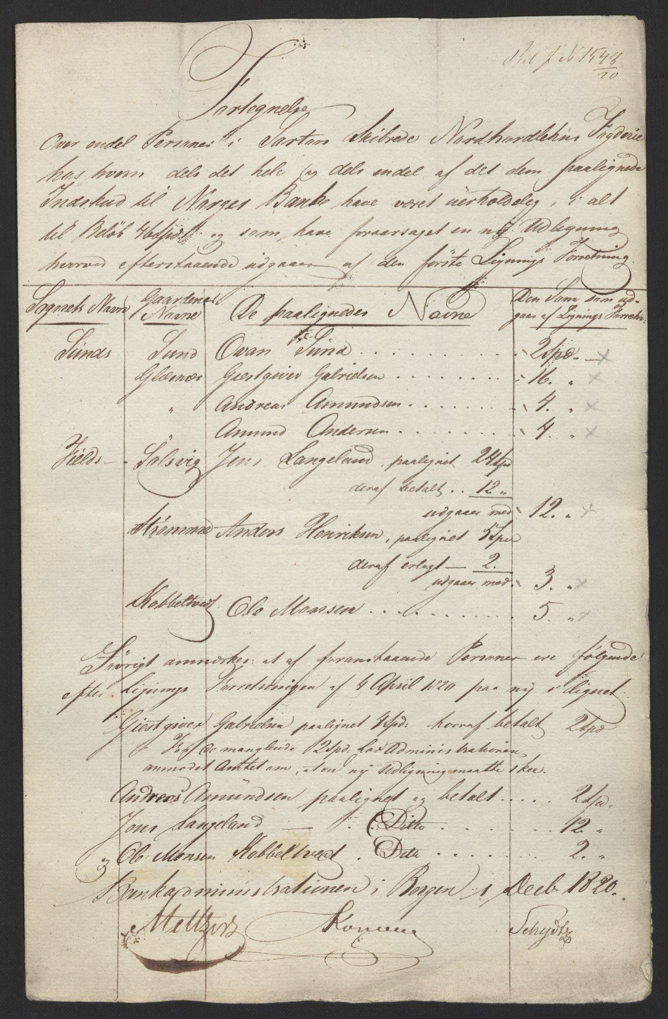 NOBA, Norges Bank/Sølvskatten 1816*, 1816-1824, s. 33