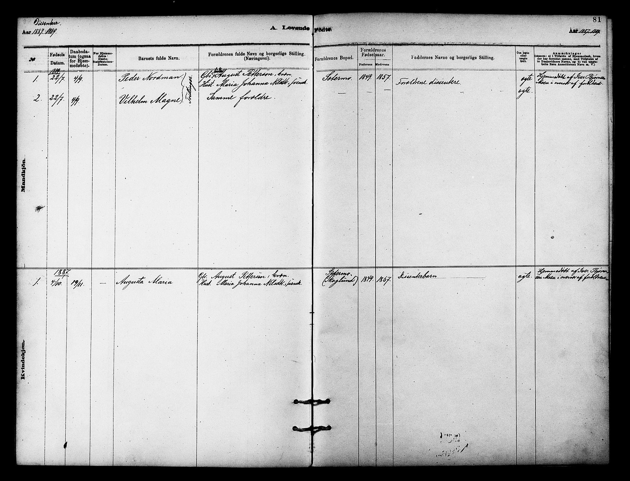 SATØ, Målselv sokneprestembete, Ministerialbok nr. 9, 1878-1889, s. 81