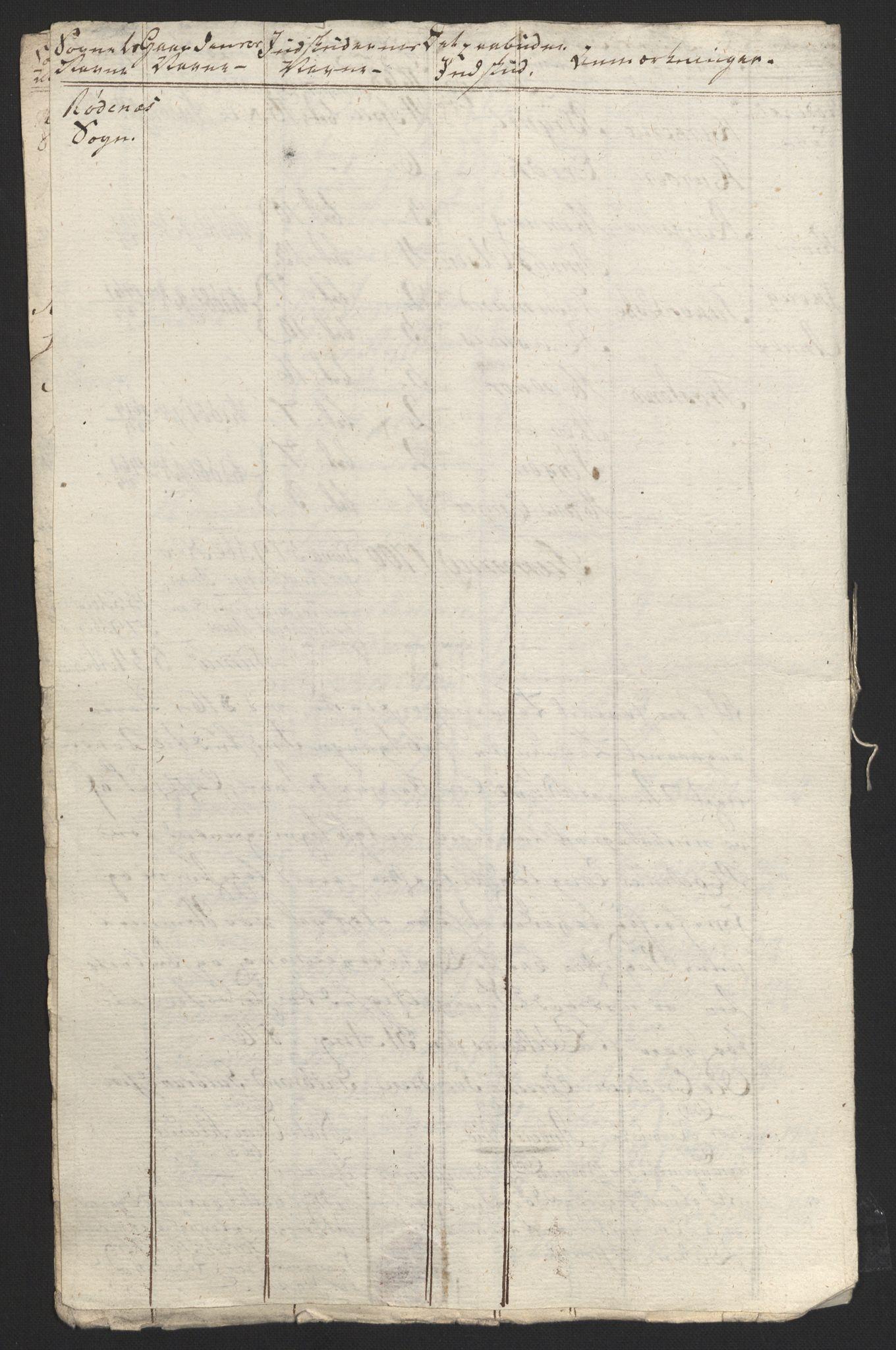 NOBA, Norges Bank/Sølvskatten 1816*, 1816-1817, s. 13