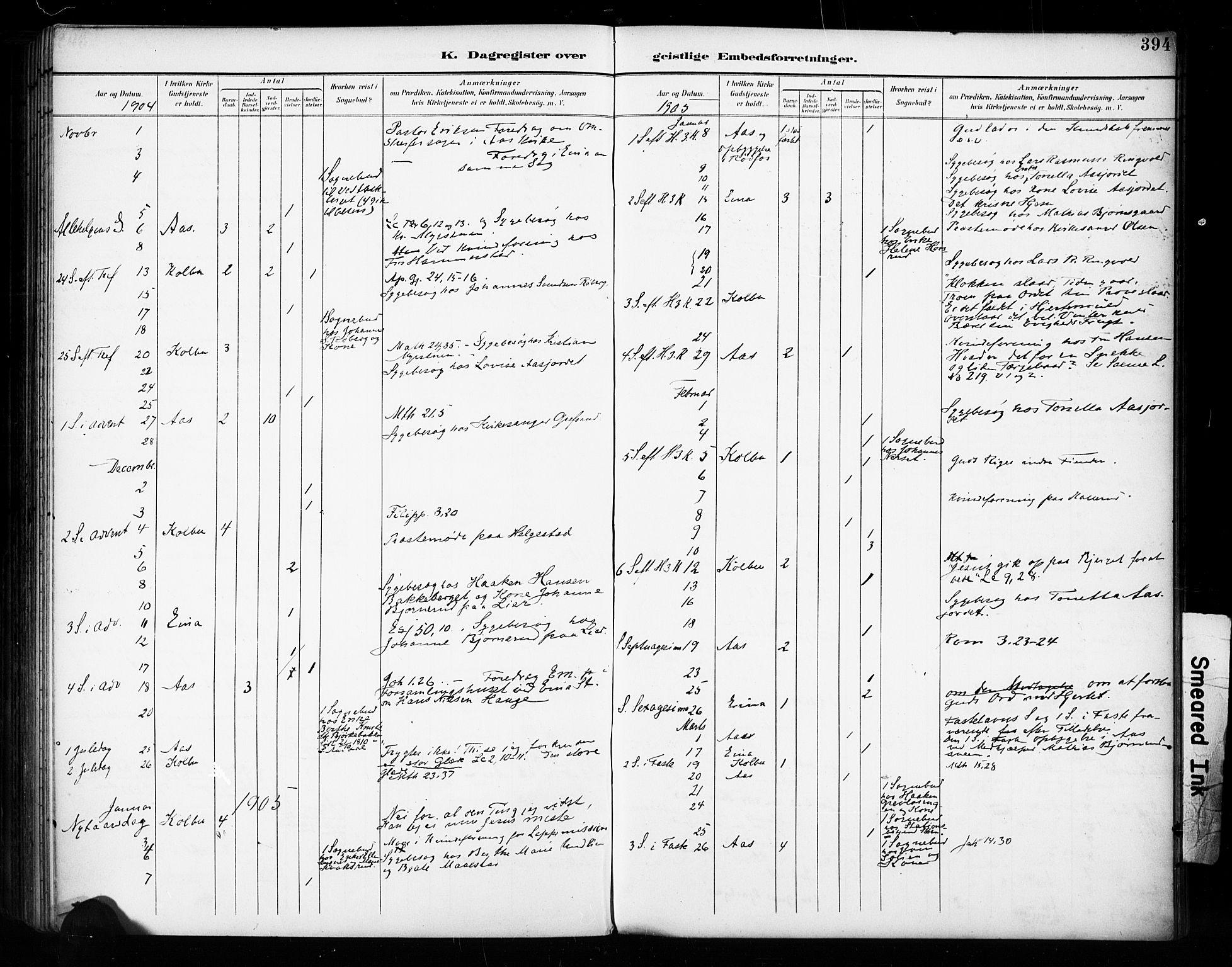 SAH, Vestre Toten prestekontor, H/Ha/Haa/L0011: Ministerialbok nr. 11, 1895-1906, s. 394