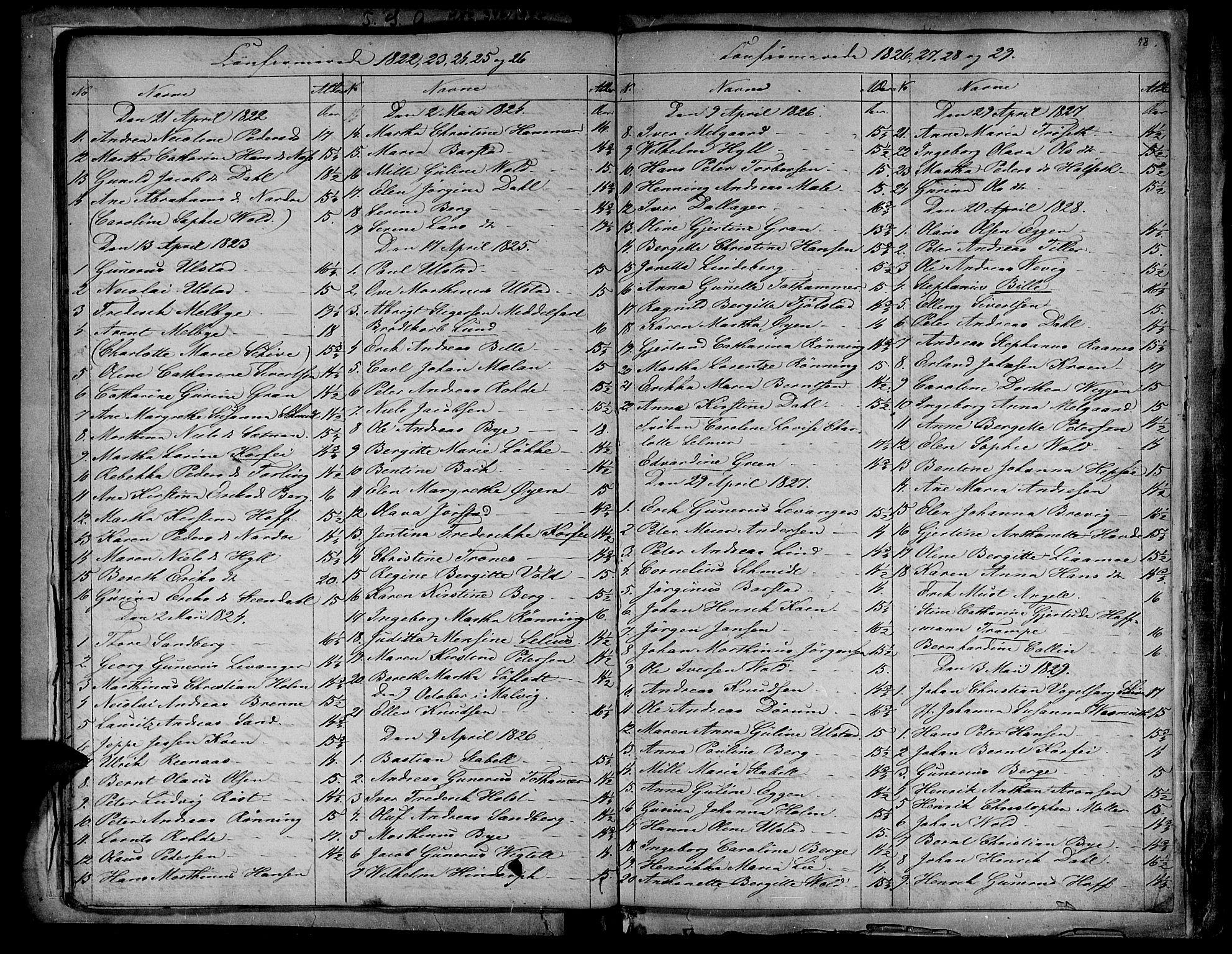 SAT, Ministerialprotokoller, klokkerbøker og fødselsregistre - Sør-Trøndelag, 604/L0182: Ministerialbok nr. 604A03, 1818-1850, s. 18