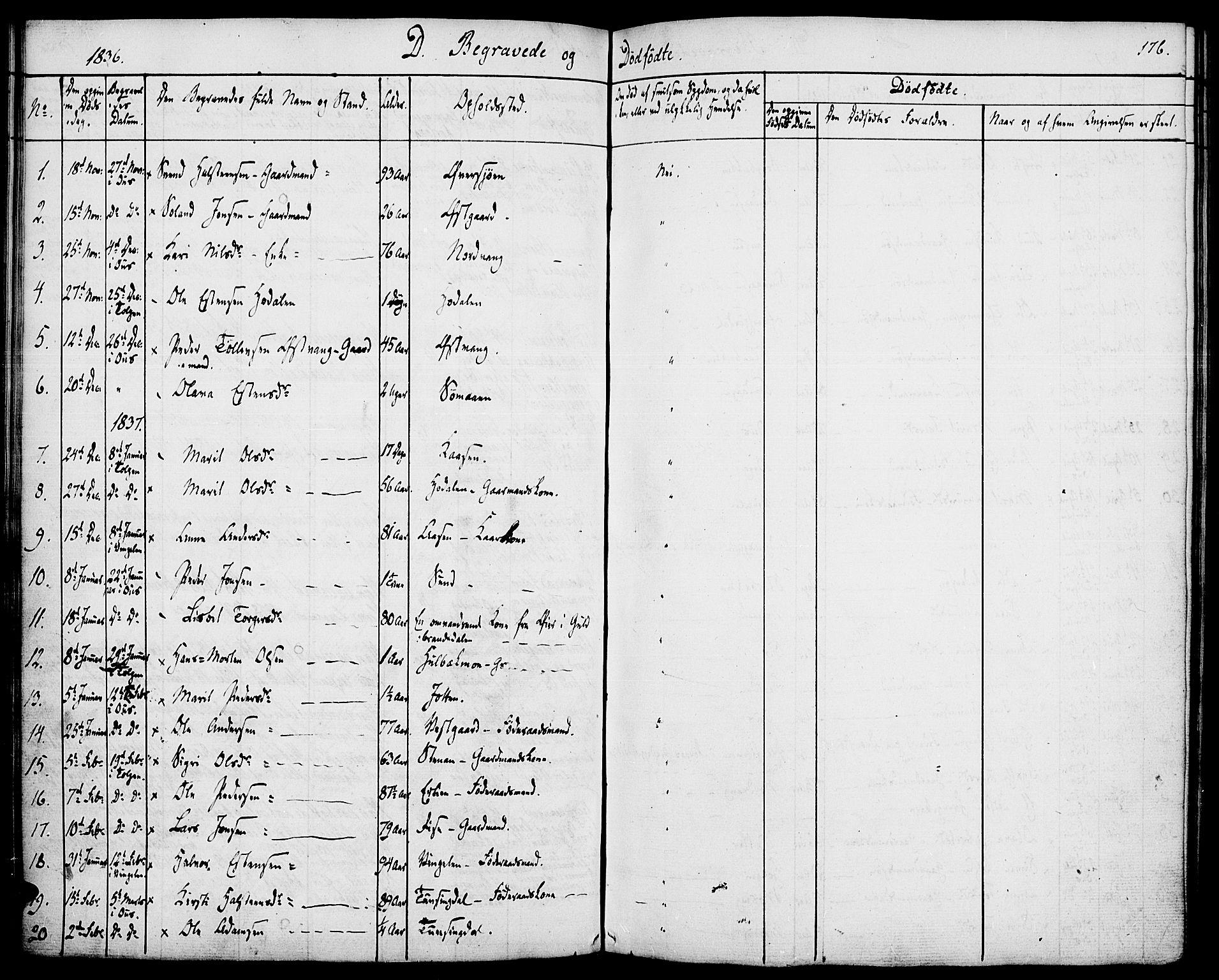 SAH, Tolga prestekontor, K/L0005: Ministerialbok nr. 5, 1836-1852, s. 176