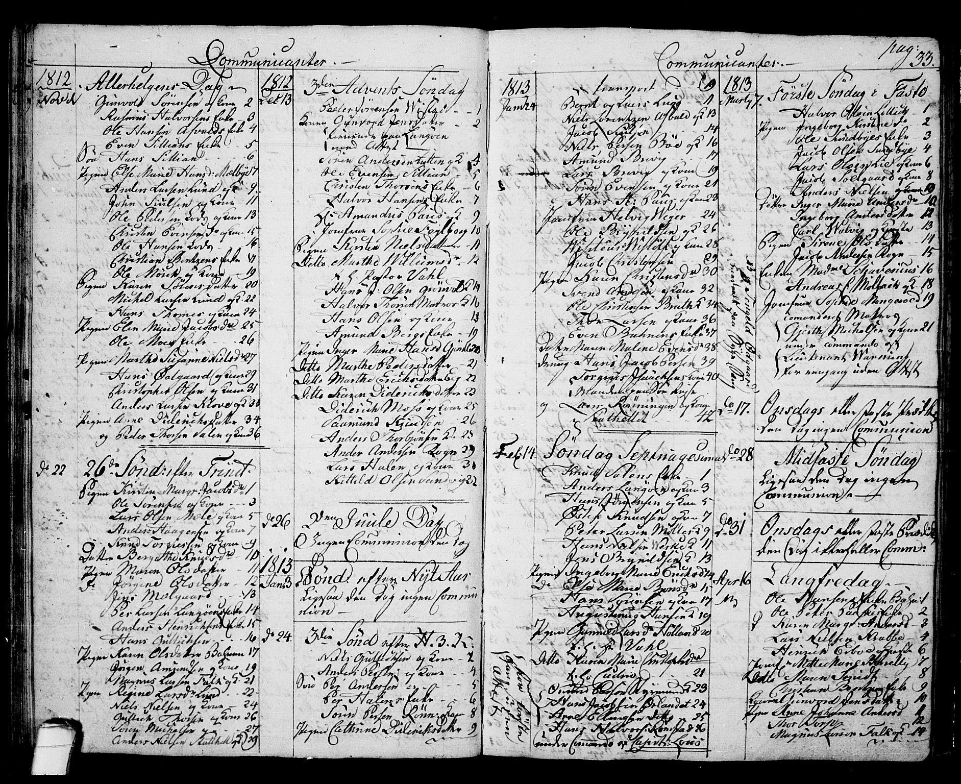 SAKO, Langesund kirkebøker, G/Ga/L0002: Klokkerbok nr. 2, 1801-1815, s. 33