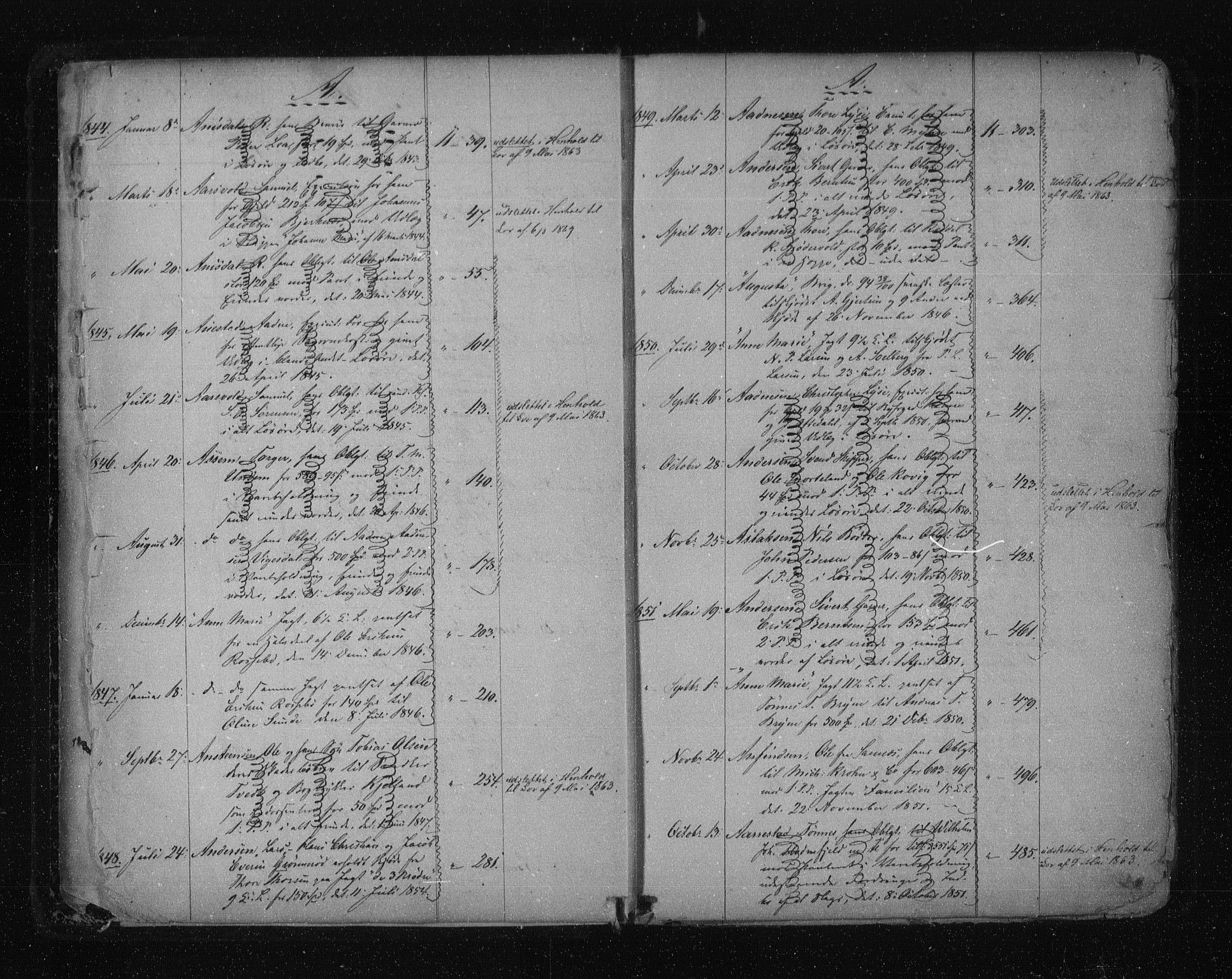 SAST, Stavanger byfogd, 4/41/410/410AA/L0001: Panteregister nr. AA 1, 1855, s. 4
