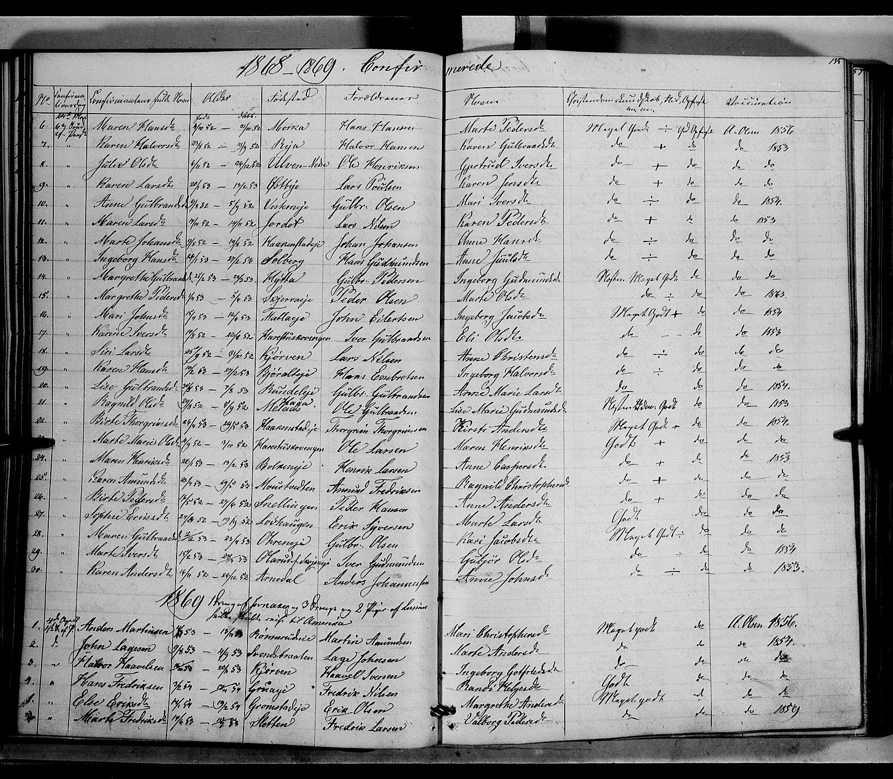 SAH, Jevnaker prestekontor, Ministerialbok nr. 7, 1858-1876, s. 135