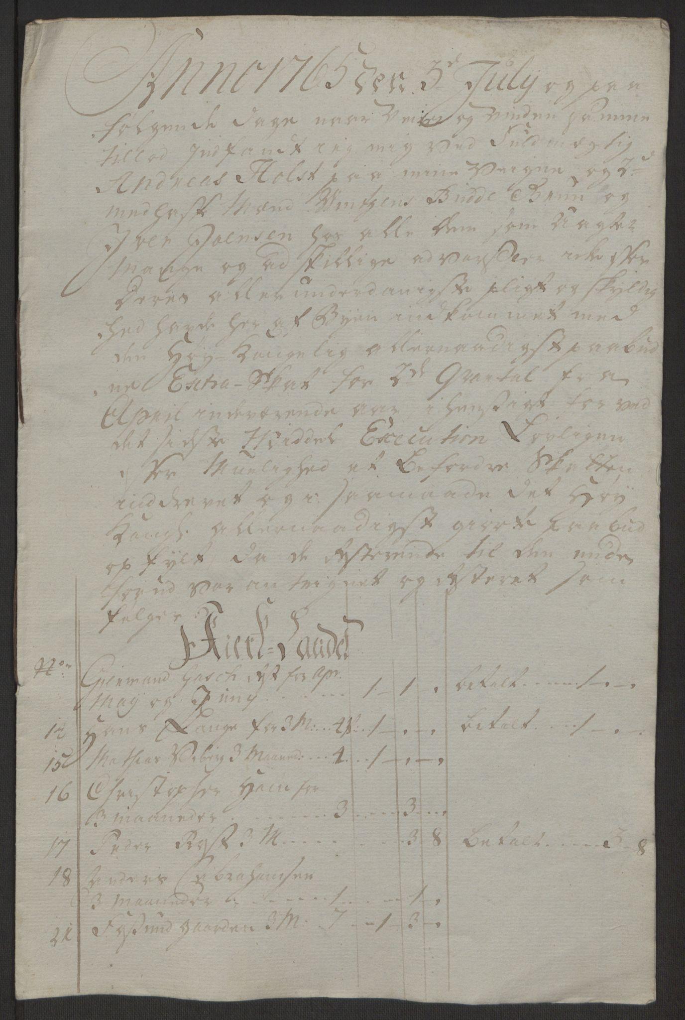 RA, Rentekammeret inntil 1814, Reviderte regnskaper, Byregnskaper, R/Rr/L0495: [R1] Kontribusjonsregnskap, 1762-1772, s. 81
