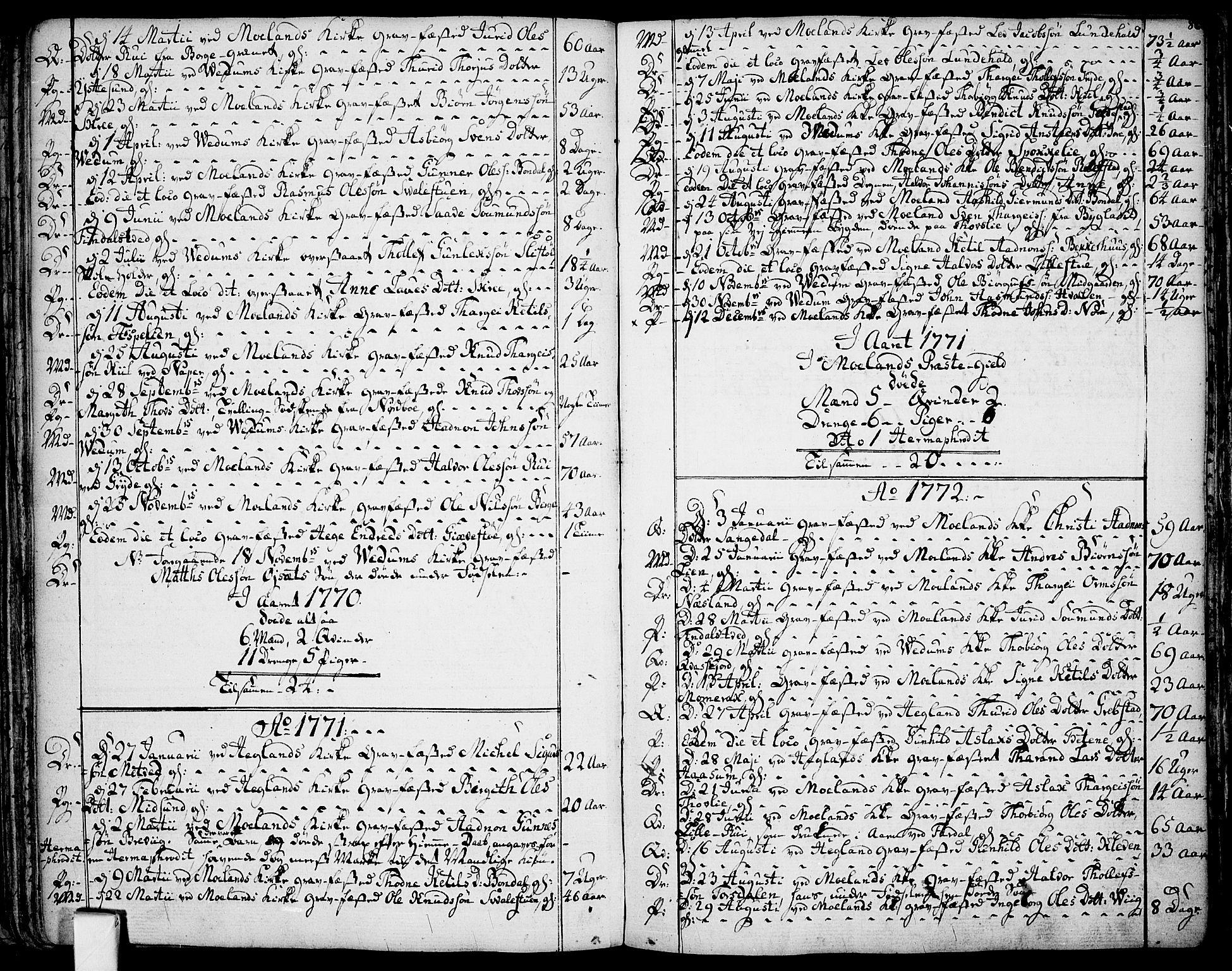 SAKO, Fyresdal kirkebøker, F/Fa/L0002: Ministerialbok nr. I 2, 1769-1814, s. 86