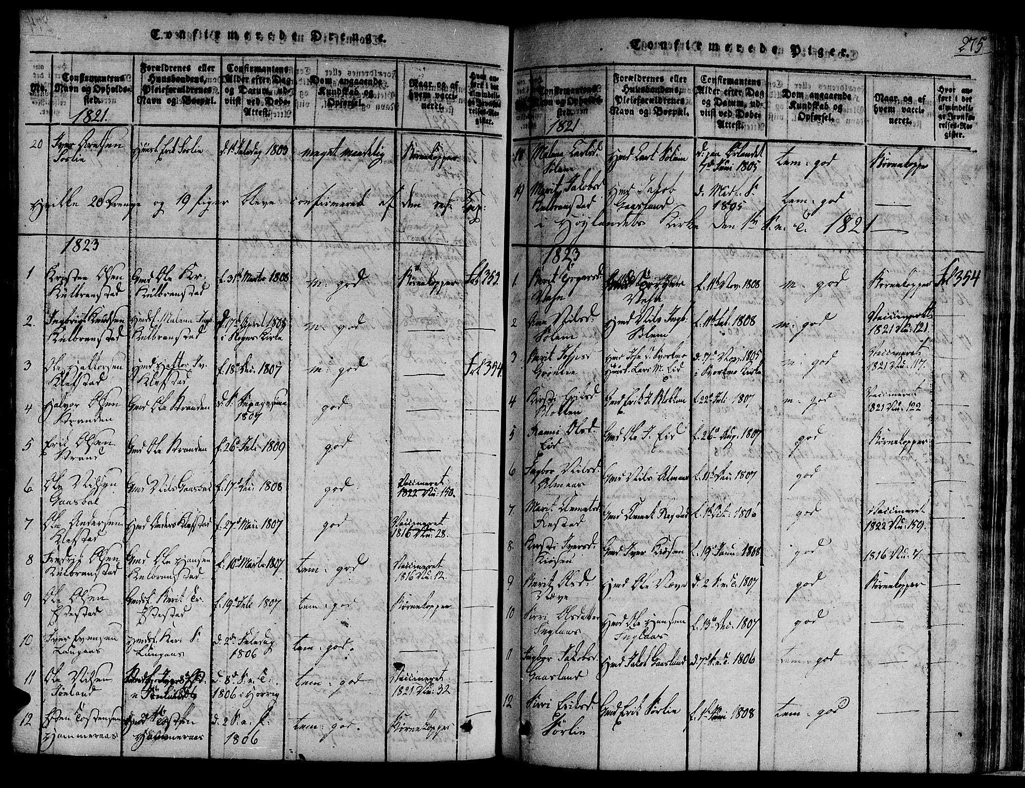 SAT, Ministerialprotokoller, klokkerbøker og fødselsregistre - Sør-Trøndelag, 691/L1068: Ministerialbok nr. 691A03 /4, 1816-1826, s. 275