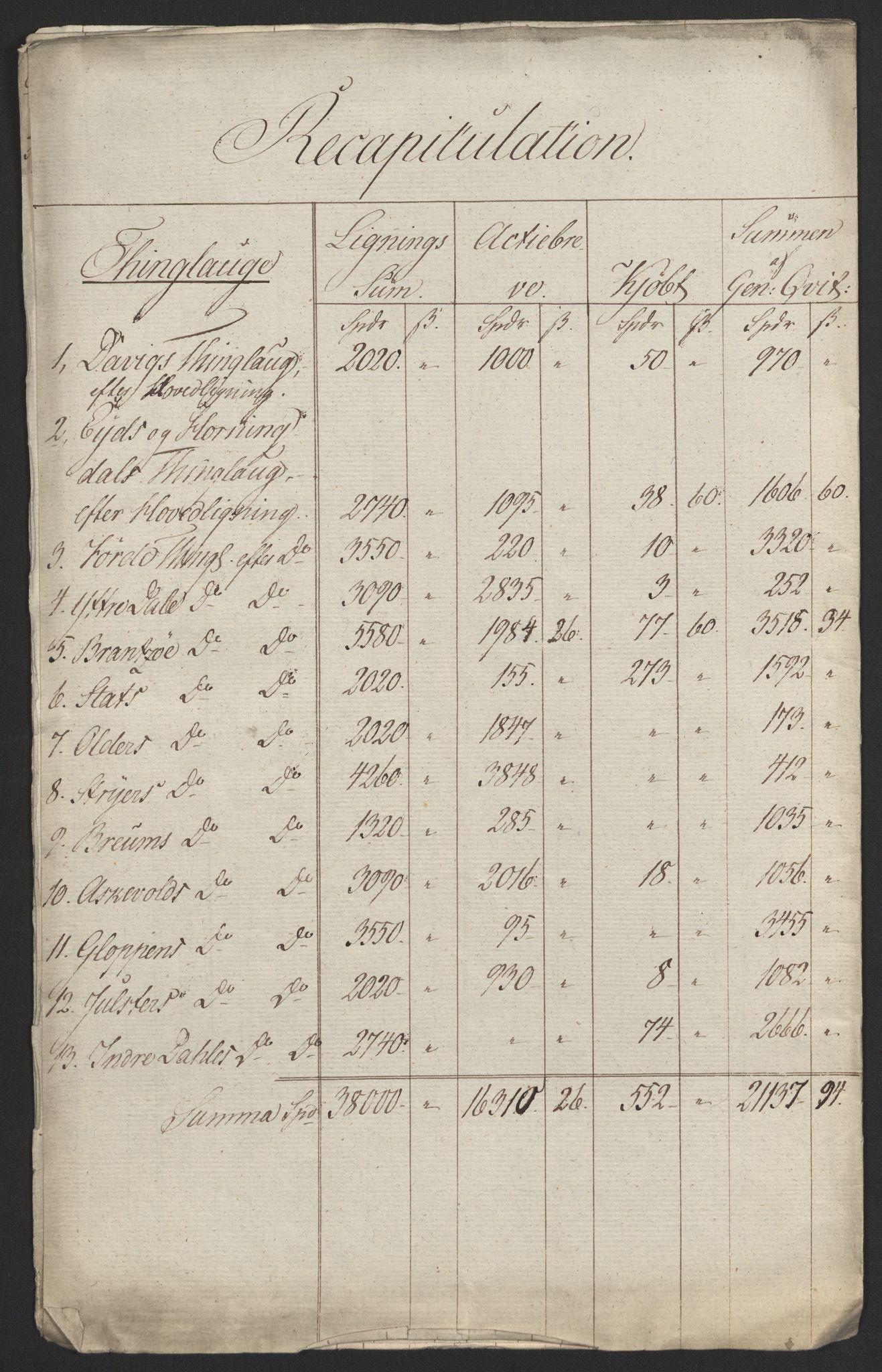 NOBA, Norges Bank/Sølvskatten 1816*, 1816-1828, s. 10