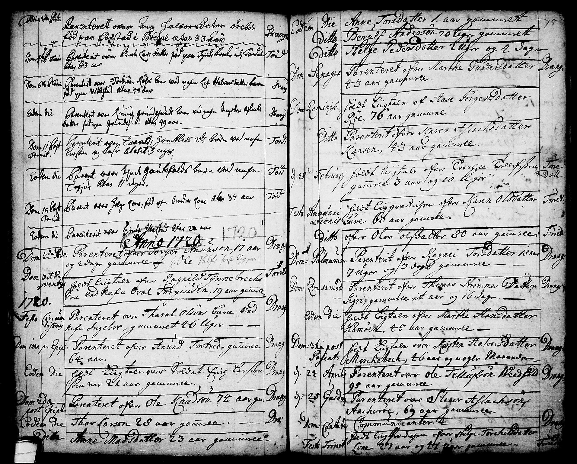 SAKO, Drangedal kirkebøker, F/Fa/L0001: Ministerialbok nr. 1, 1697-1767, s. 75