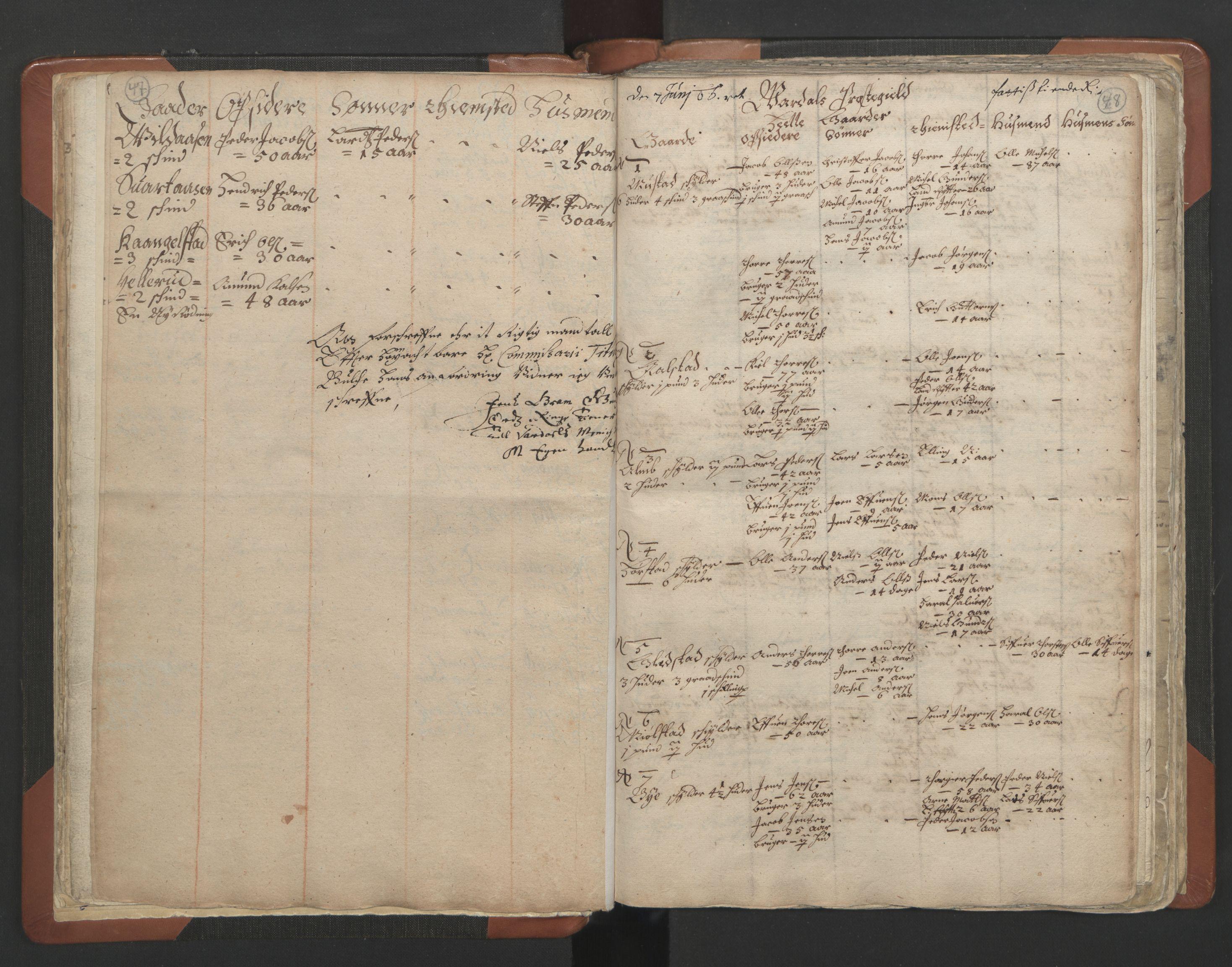 RA, Sogneprestenes manntall 1664-1666, nr. 7: Hadeland prosti, 1664-1666, s. 47-48