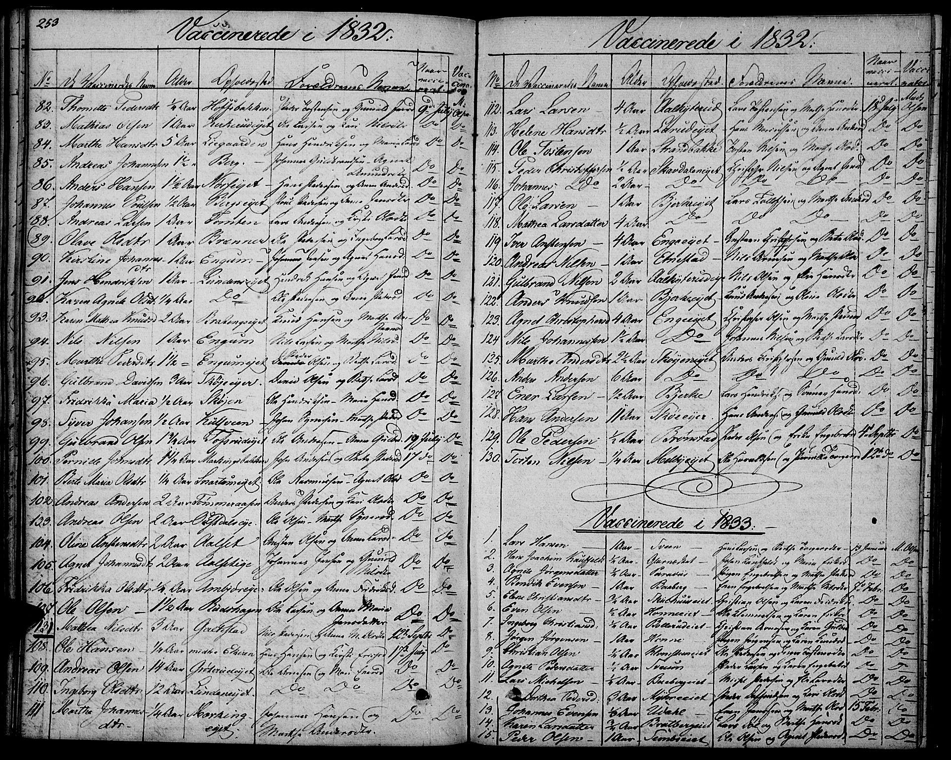 SAH, Biri prestekontor, Ministerialbok nr. 4, 1829-1842, s. 253