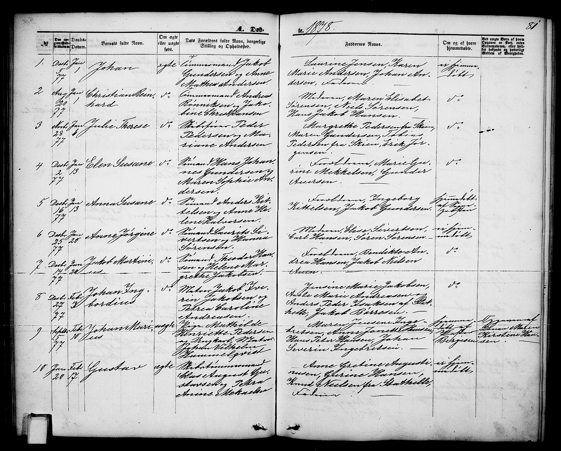 SAKO, Brevik kirkebøker, G/Ga/L0003: Klokkerbok nr. 3, 1866-1881, s. 81