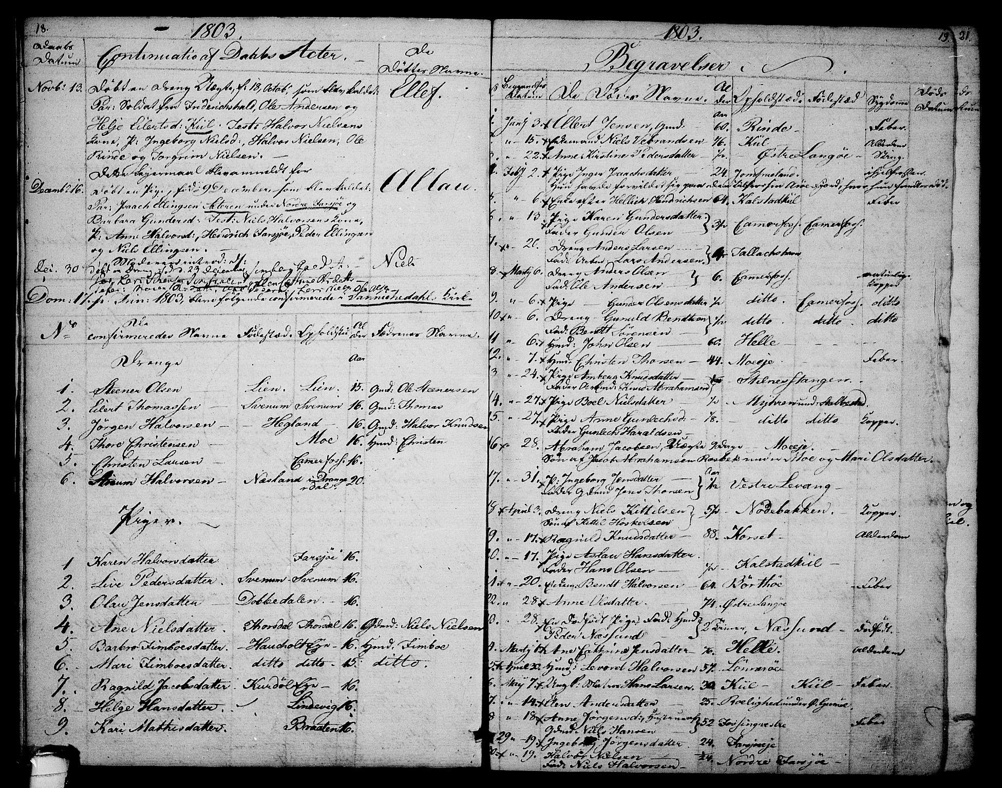 SAKO, Sannidal kirkebøker, F/Fa/L0003: Ministerialbok nr. 3, 1803-1813, s. 18-19
