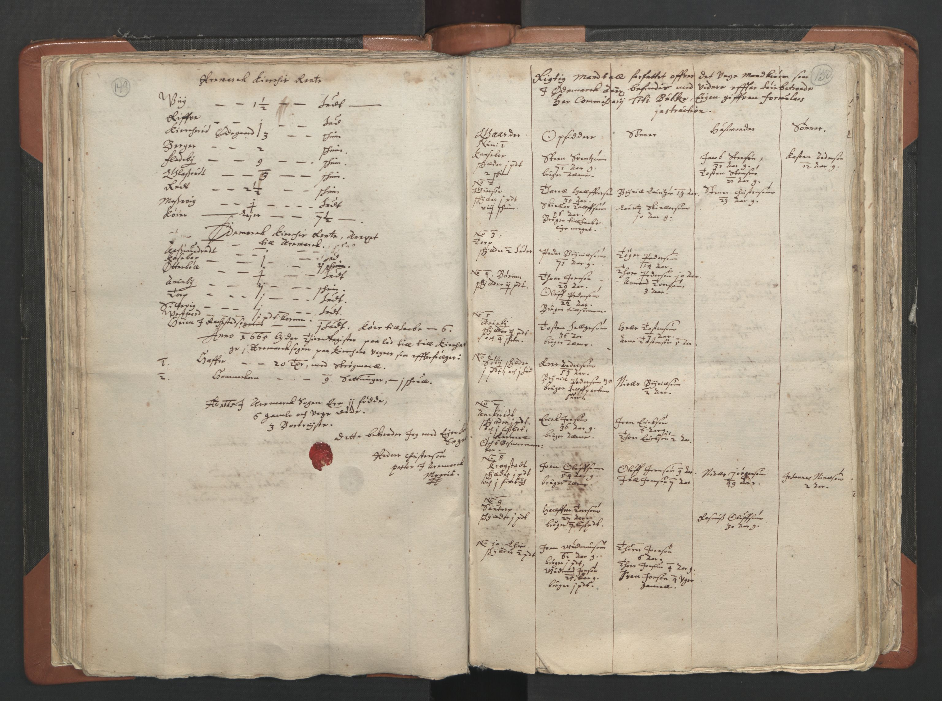 RA, Sogneprestenes manntall 1664-1666, nr. 2: Øvre Borgesyssel prosti, 1664-1666, s. 149-150