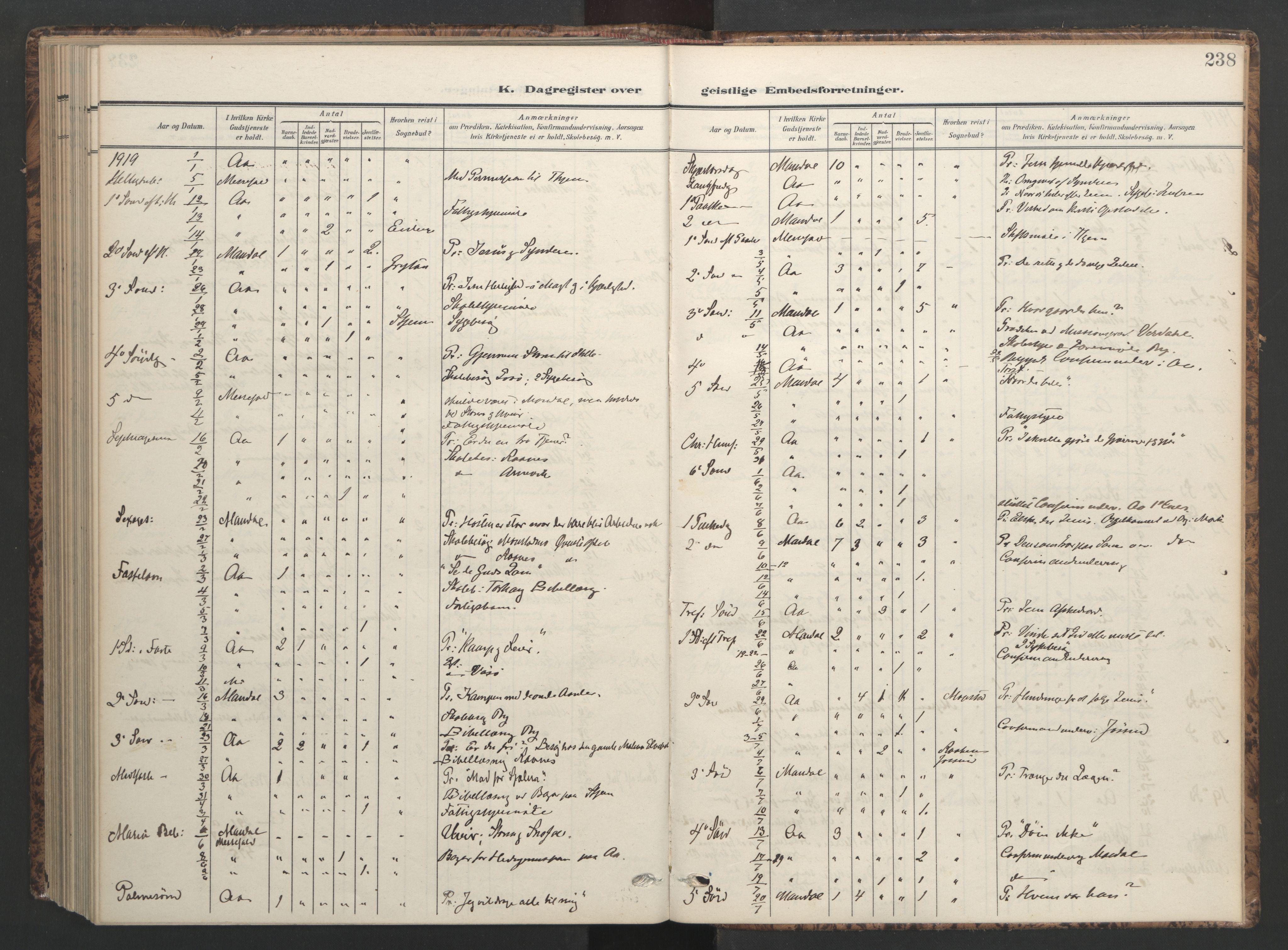 SAT, Ministerialprotokoller, klokkerbøker og fødselsregistre - Sør-Trøndelag, 655/L0682: Ministerialbok nr. 655A11, 1908-1922, s. 238