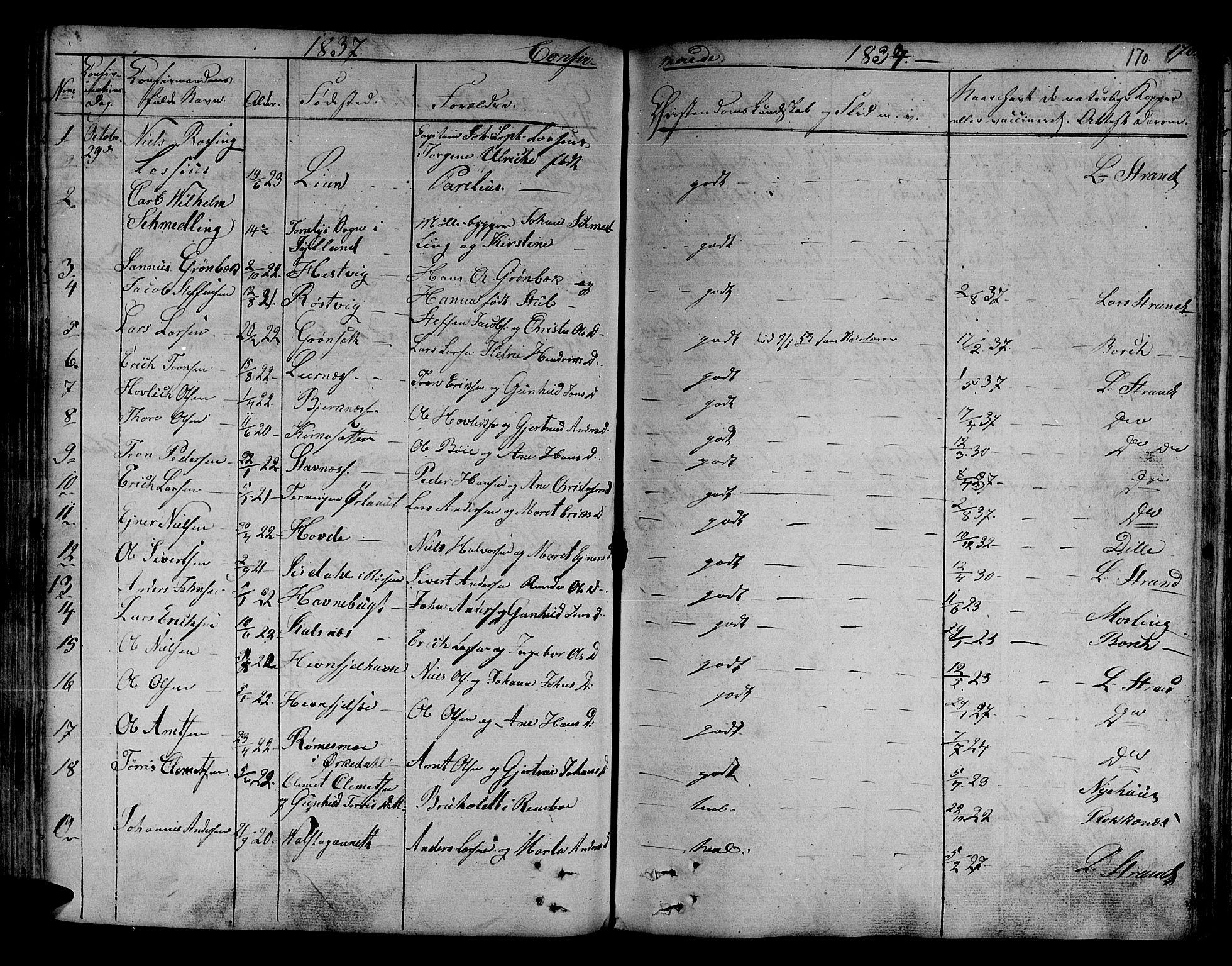 SAT, Ministerialprotokoller, klokkerbøker og fødselsregistre - Sør-Trøndelag, 630/L0492: Ministerialbok nr. 630A05, 1830-1840, s. 170