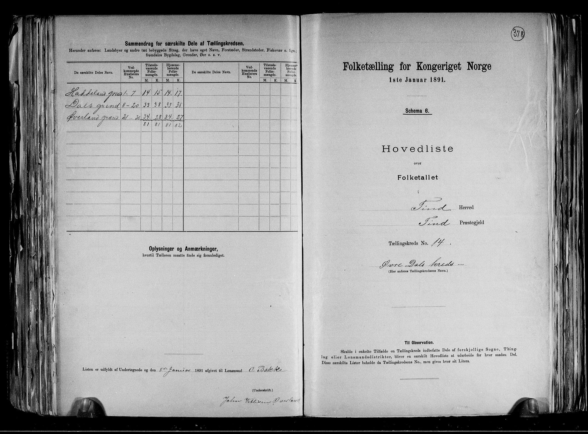 RA, Folketelling 1891 for 0826 Tinn herred, 1891, s. 33