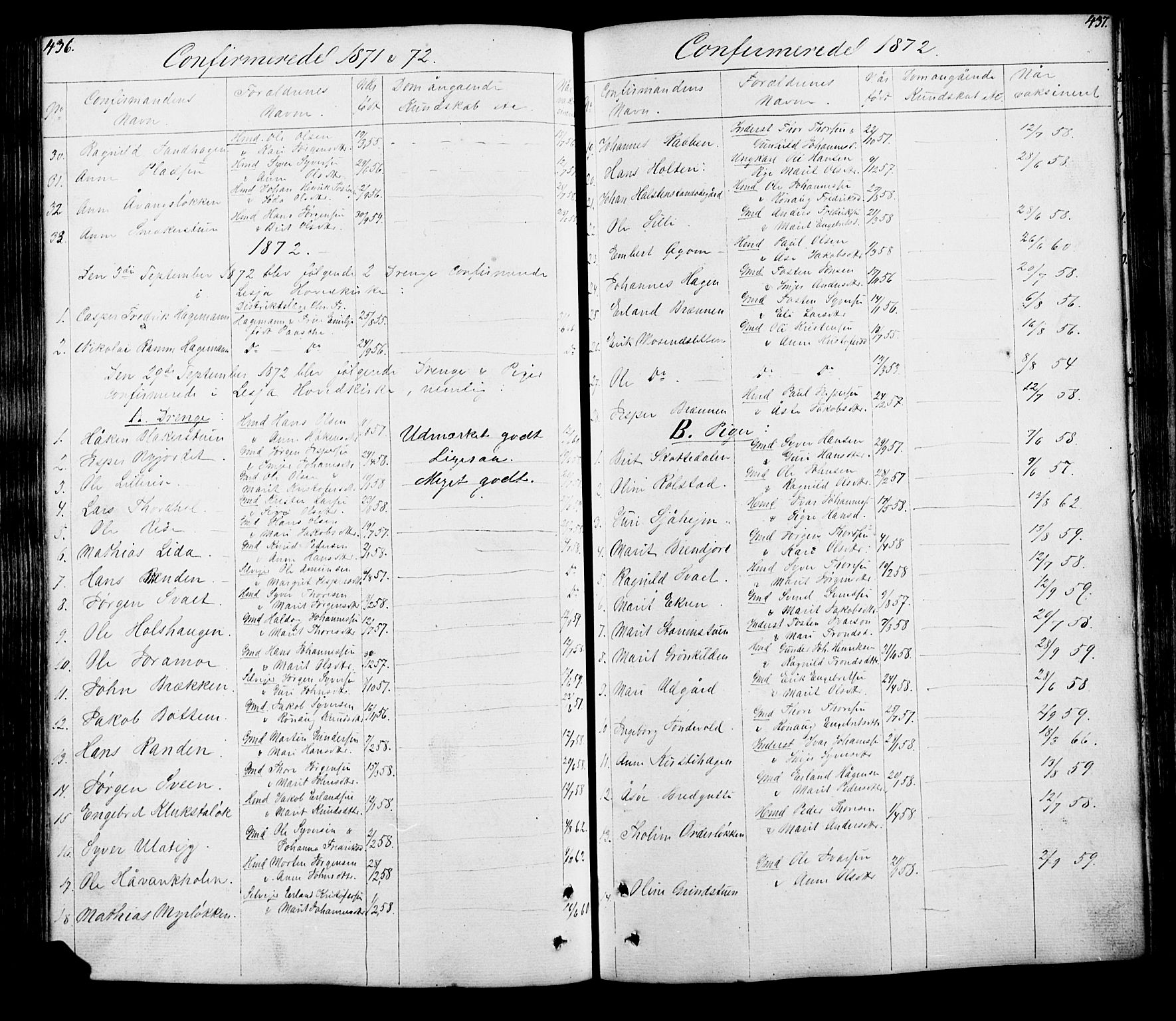 SAH, Lesja prestekontor, Klokkerbok nr. 5, 1850-1894, s. 436-437