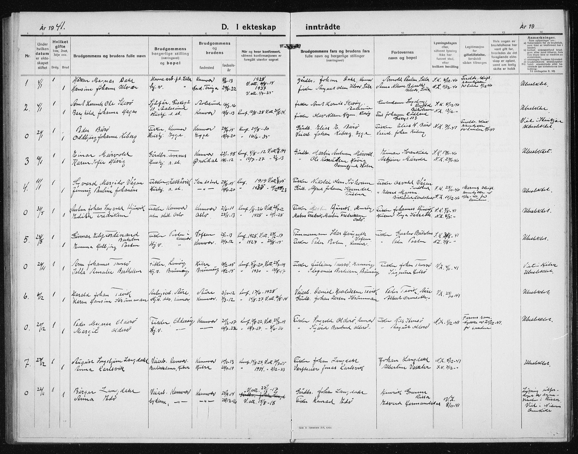 SAT, Ministerialprotokoller, klokkerbøker og fødselsregistre - Sør-Trøndelag, 635/L0554: Klokkerbok nr. 635C02, 1919-1942, s. 104