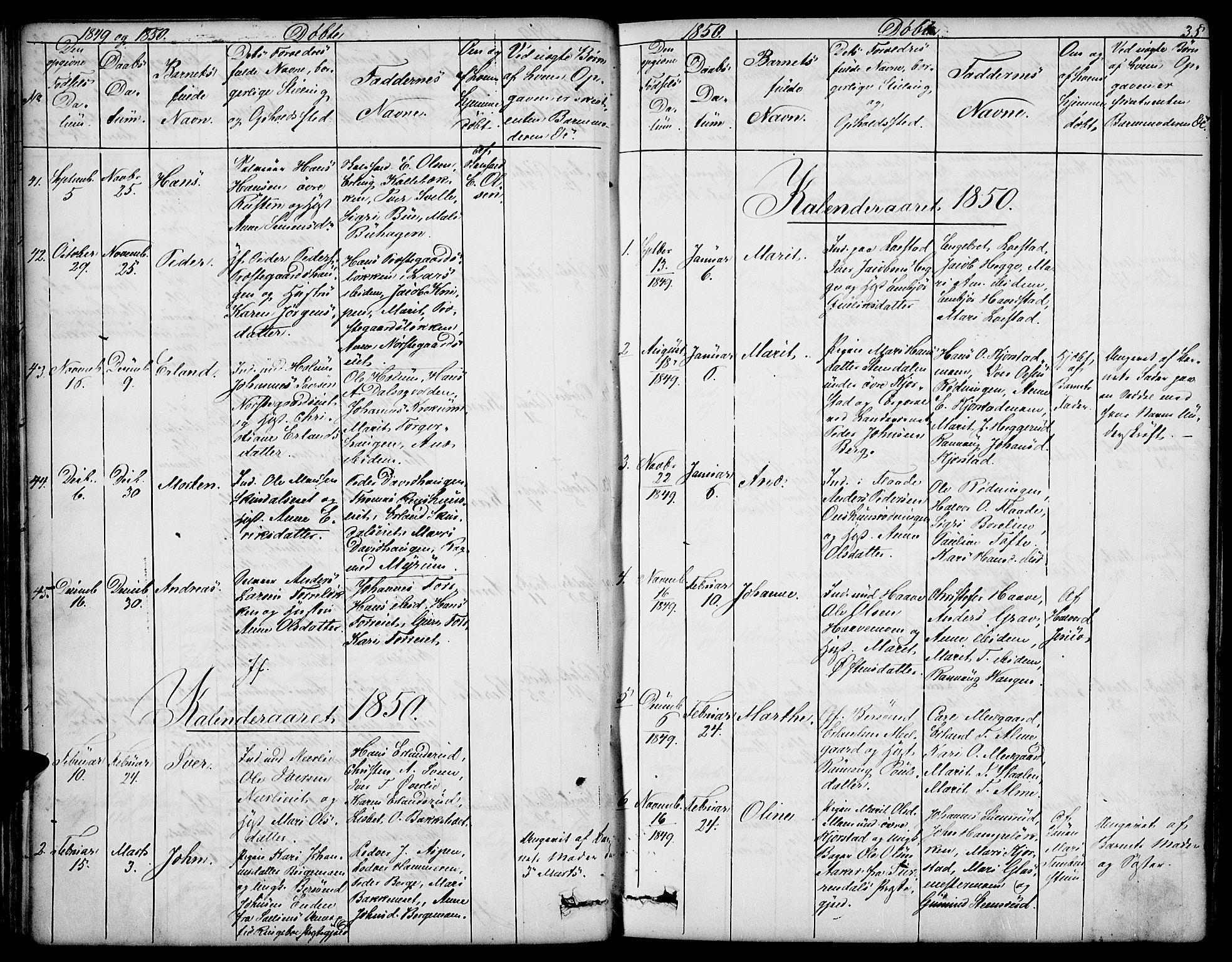 SAH, Sør-Fron prestekontor, H/Ha/Hab/L0001: Klokkerbok nr. 1, 1844-1863, s. 35