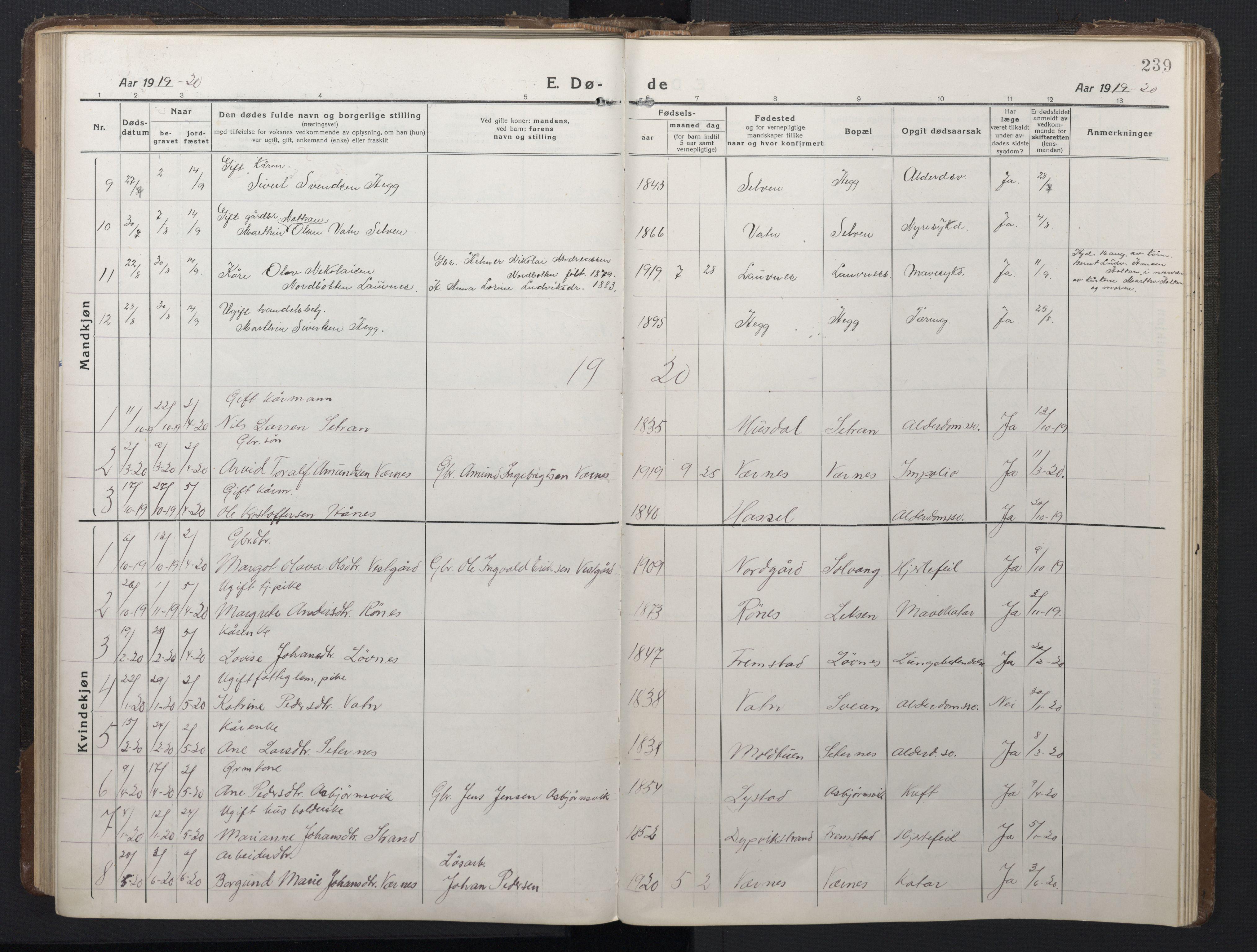 SAT, Ministerialprotokoller, klokkerbøker og fødselsregistre - Sør-Trøndelag, 662/L0758: Klokkerbok nr. 662C03, 1918-1948, s. 239