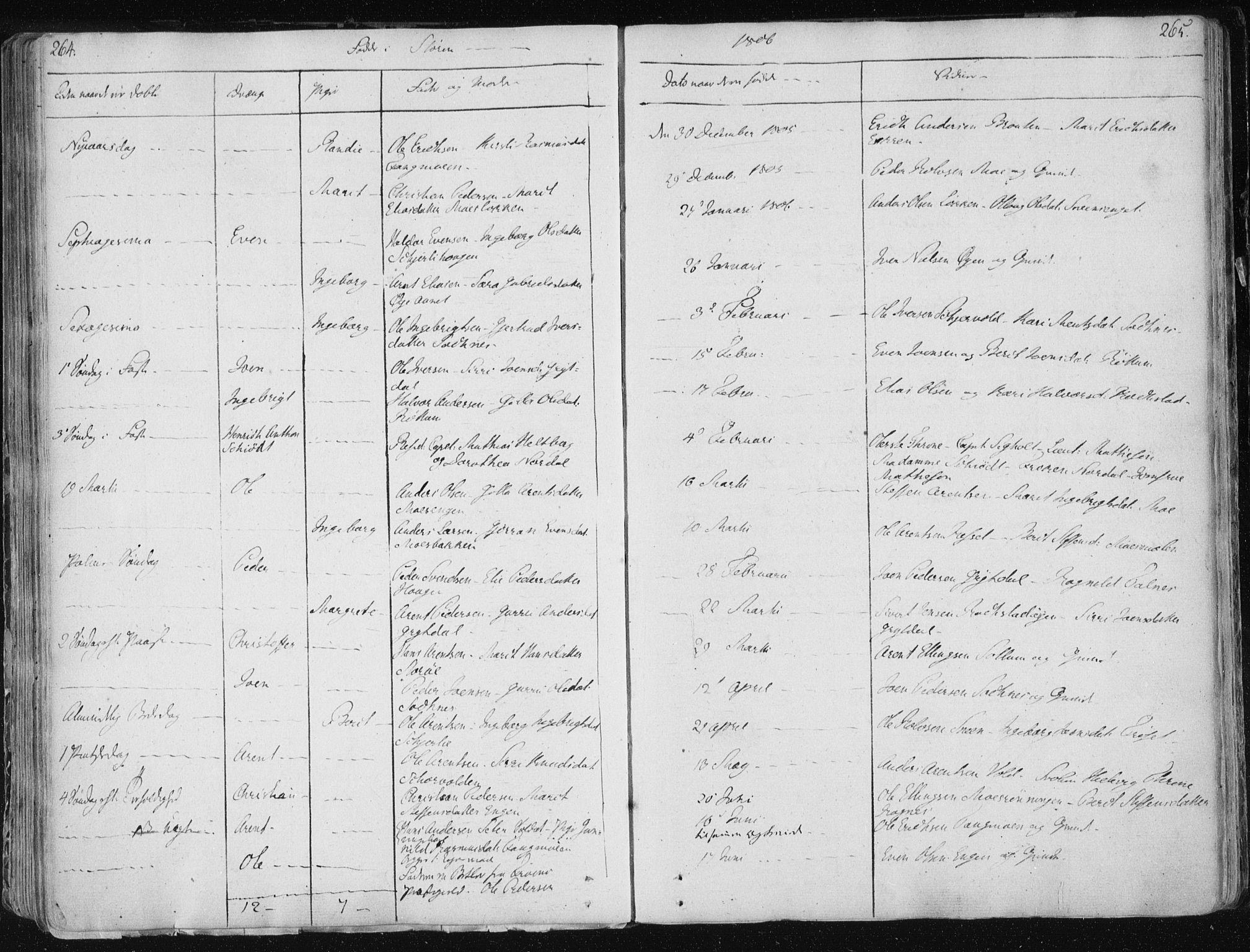 SAT, Ministerialprotokoller, klokkerbøker og fødselsregistre - Sør-Trøndelag, 687/L0992: Ministerialbok nr. 687A03 /1, 1788-1815, s. 264-265