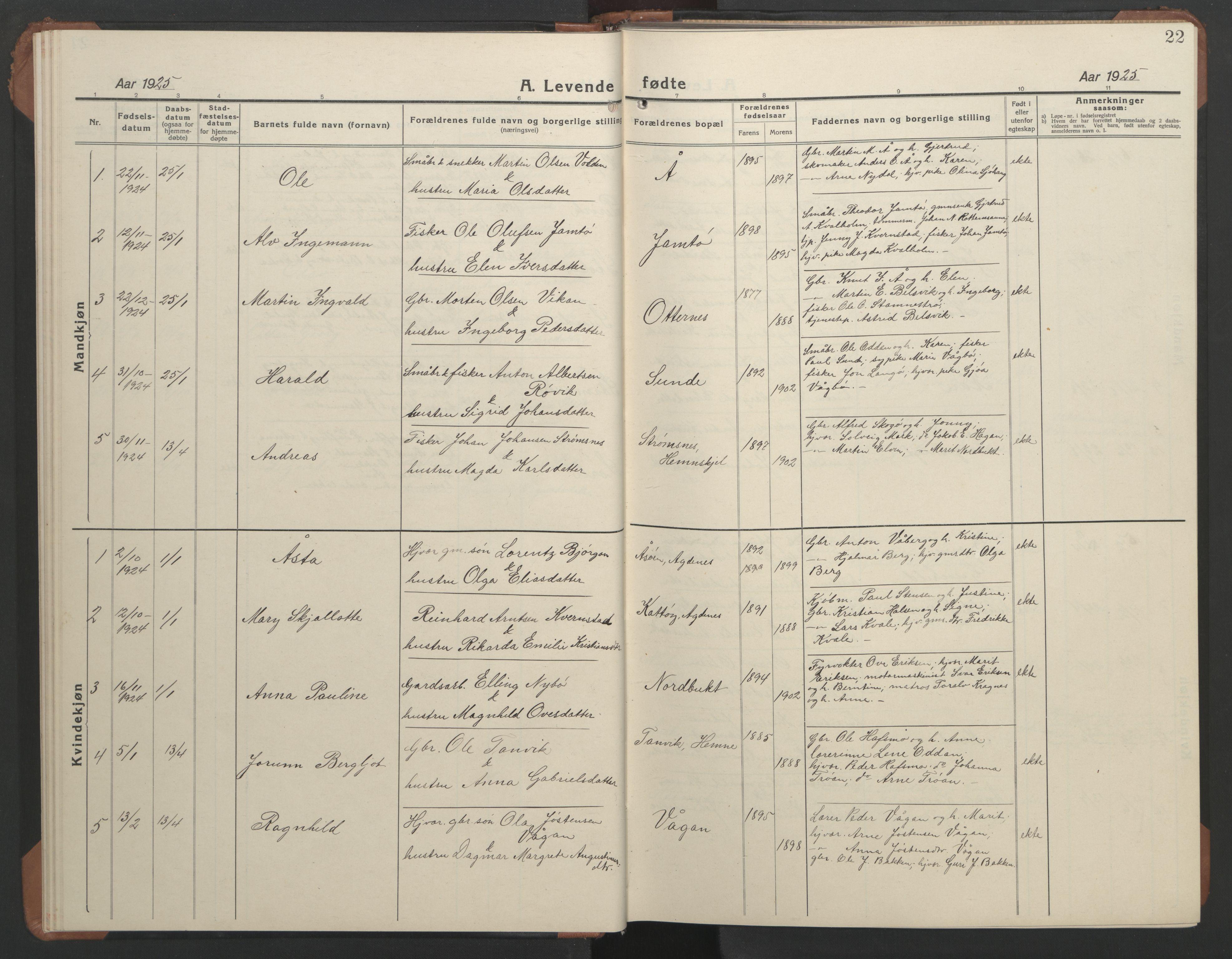 SAT, Ministerialprotokoller, klokkerbøker og fødselsregistre - Sør-Trøndelag, 633/L0521: Klokkerbok nr. 633C03, 1921-1941, s. 22