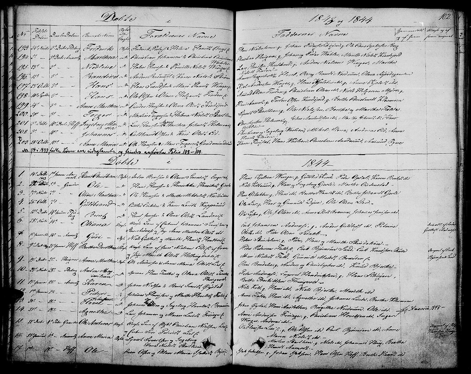 SAH, Land prestekontor, Ministerialbok nr. 8, 1830-1846, s. 102