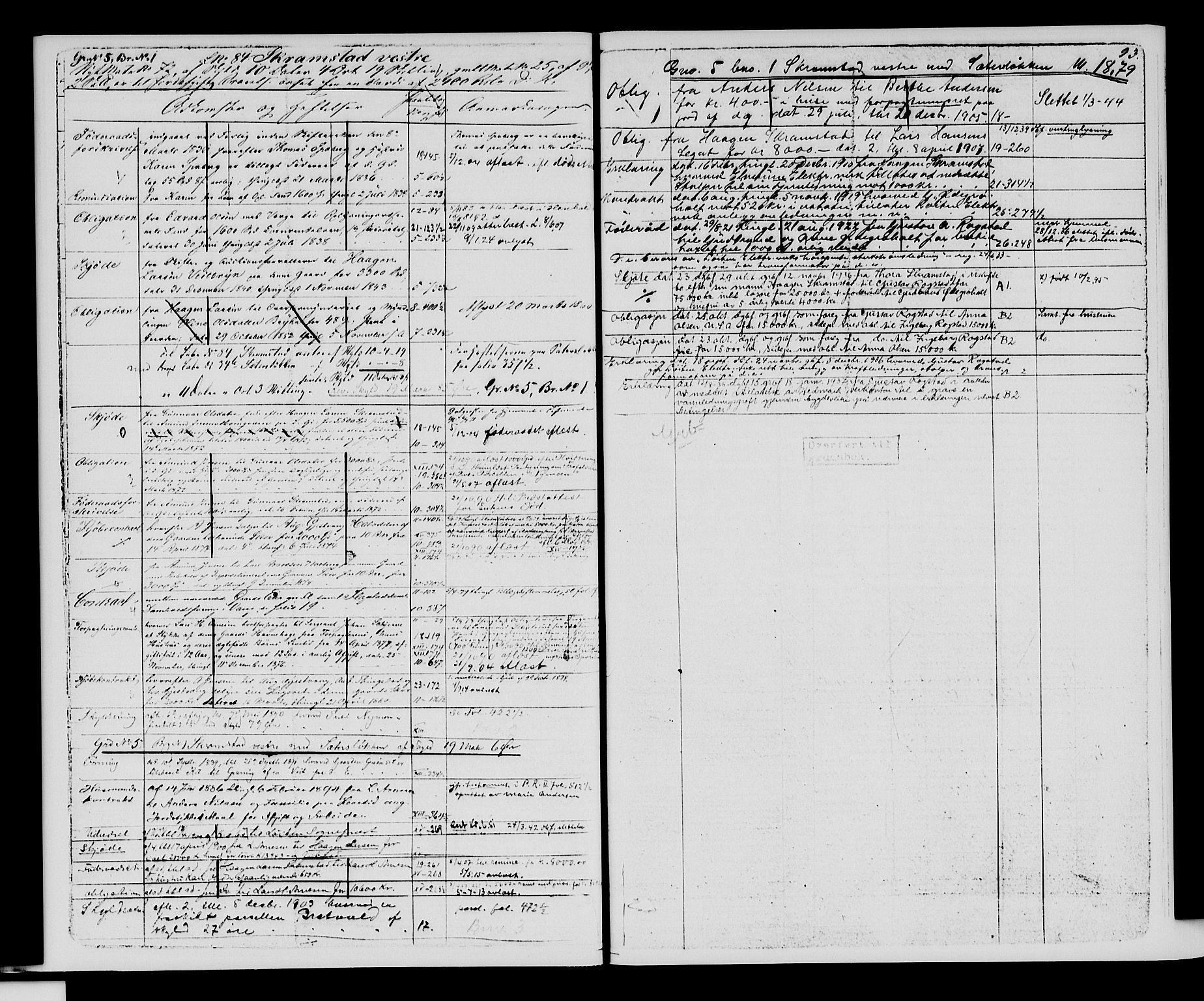 SAH, Sør-Hedmark sorenskriveri, H/Ha/Hac/Hacc/L0001: Panteregister nr. 3.1, 1855-1943, s. 93