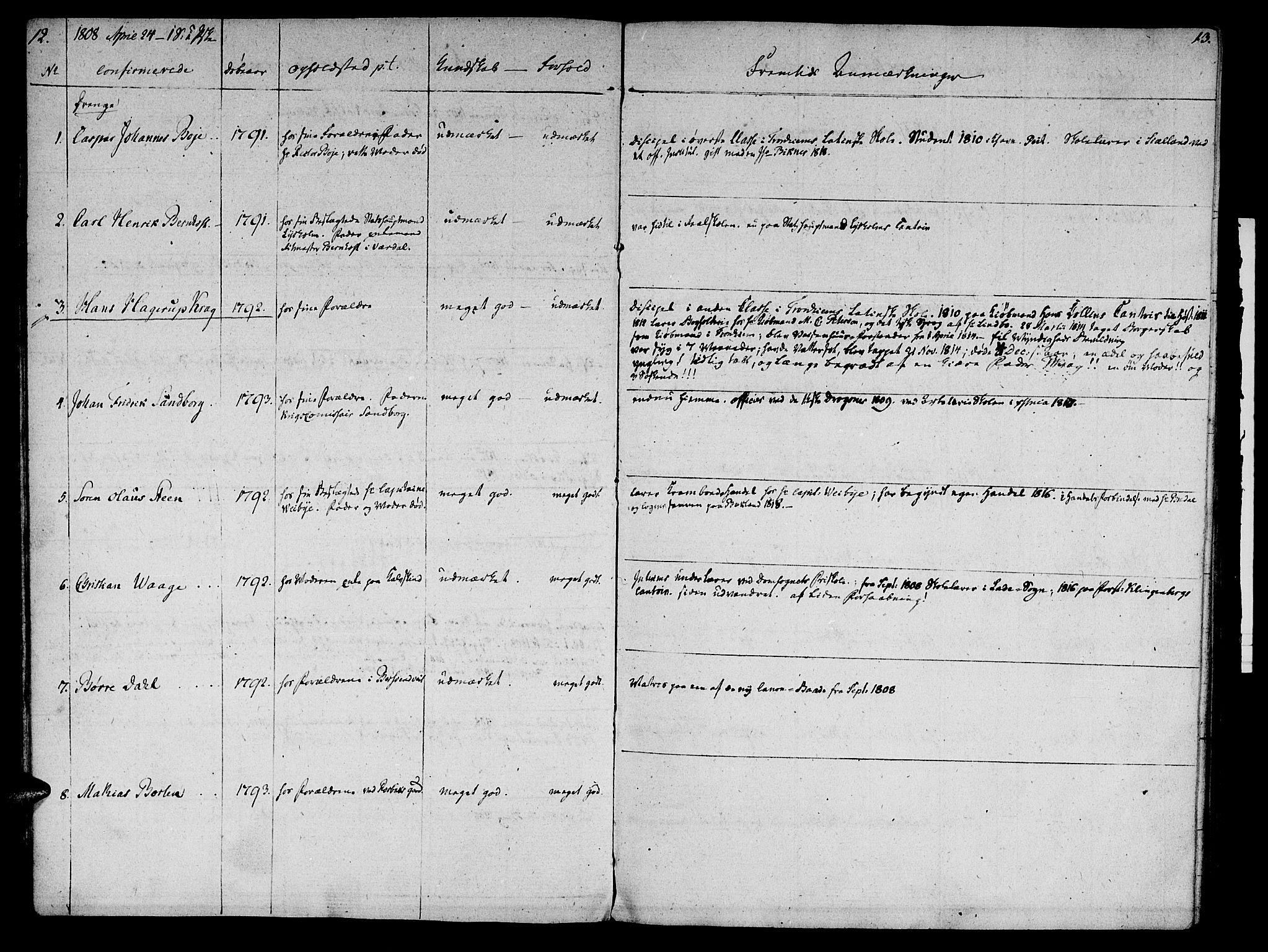 SAT, Ministerialprotokoller, klokkerbøker og fødselsregistre - Sør-Trøndelag, 601/L0069: Residerende kapellans bok nr. 601B02, 1807-1836, s. 12-13