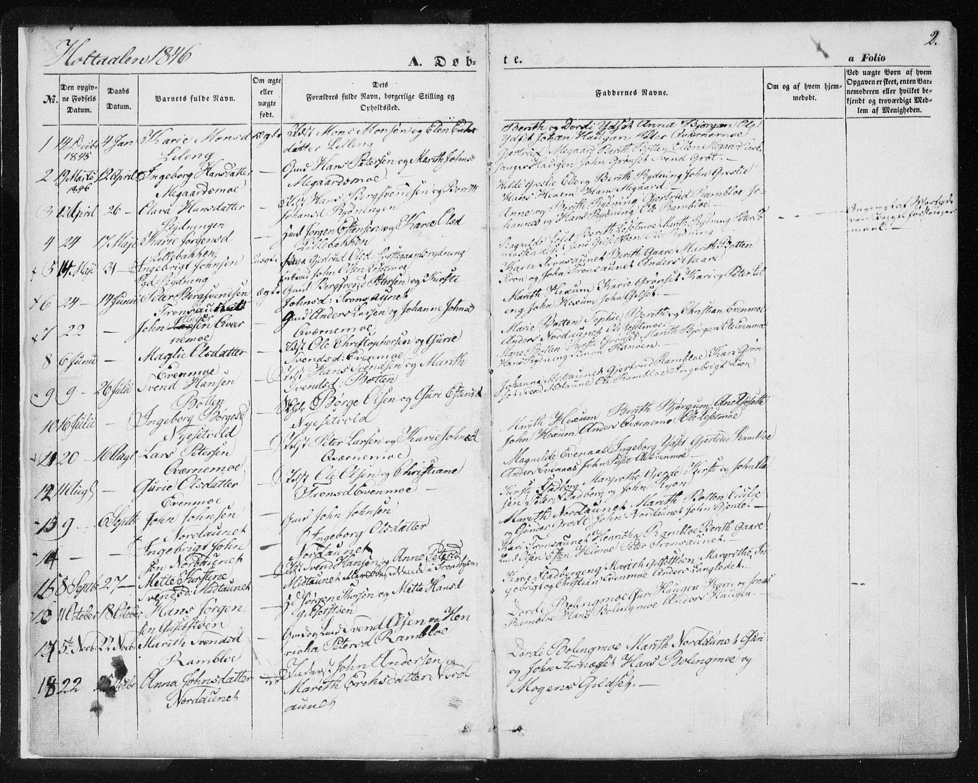 SAT, Ministerialprotokoller, klokkerbøker og fødselsregistre - Sør-Trøndelag, 685/L0963: Ministerialbok nr. 685A06 /1, 1846-1859, s. 2