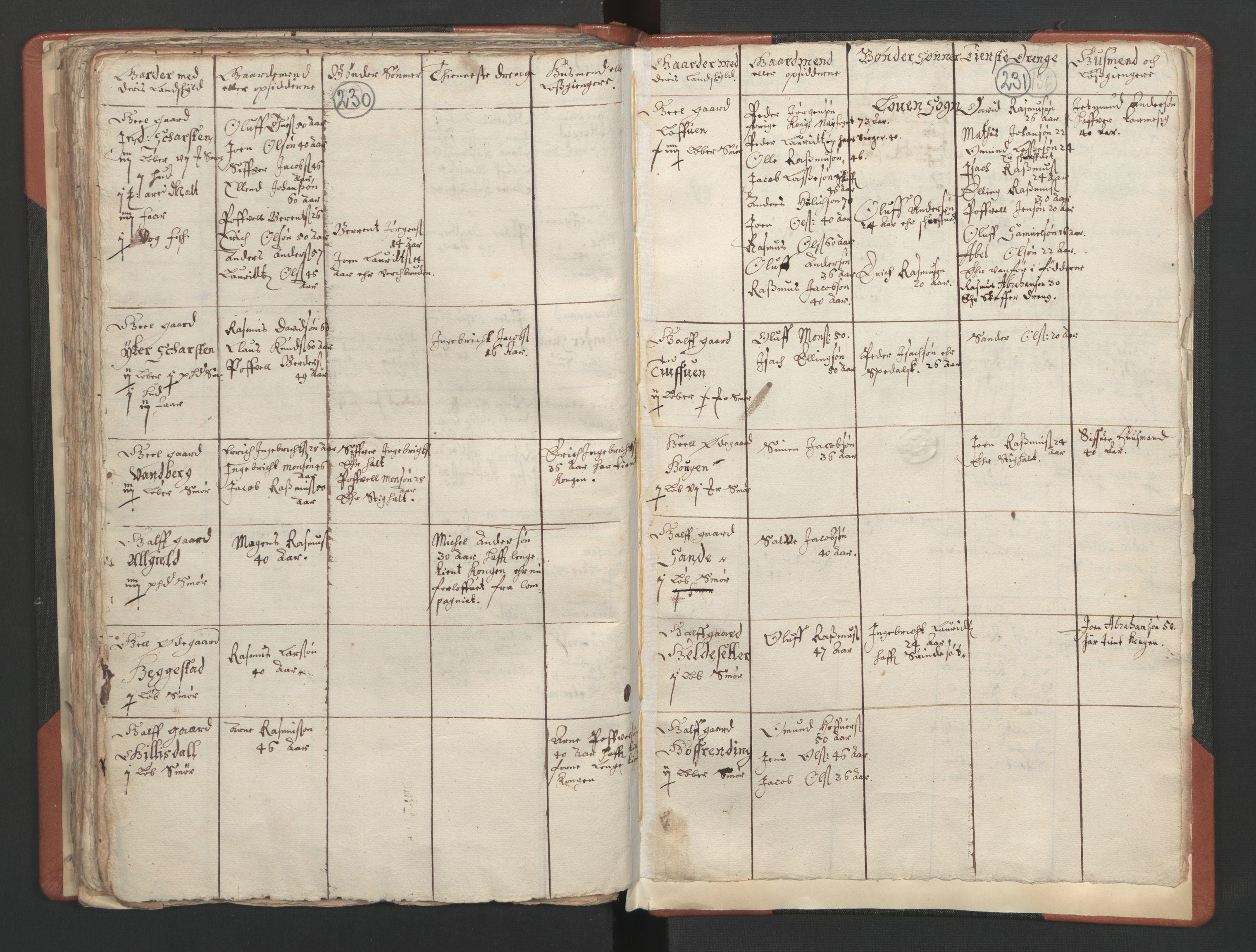 RA, Sogneprestenes manntall 1664-1666, nr. 25: Nordfjord prosti, 1664-1666, s. 230-231
