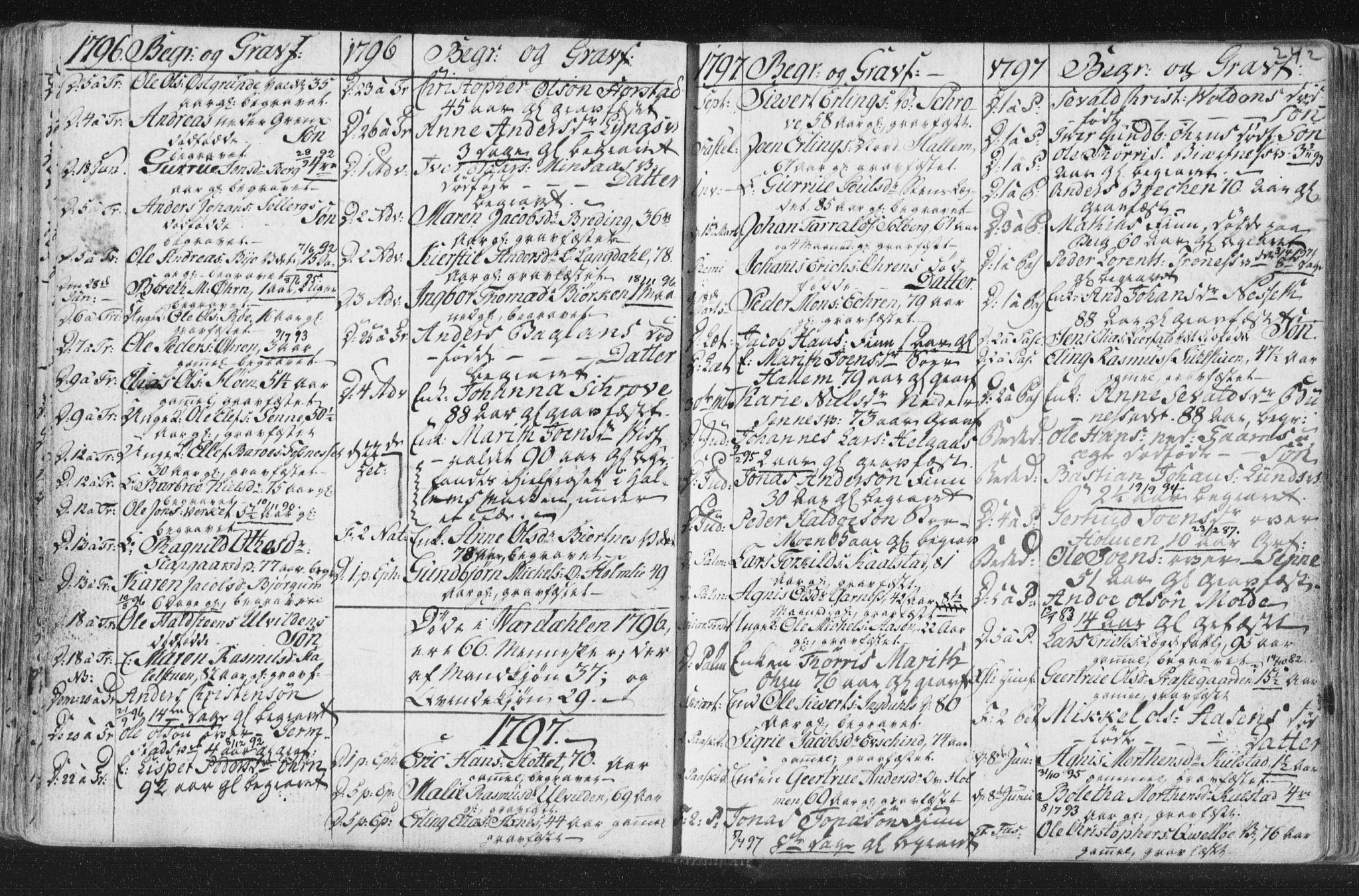 SAT, Ministerialprotokoller, klokkerbøker og fødselsregistre - Nord-Trøndelag, 723/L0232: Ministerialbok nr. 723A03, 1781-1804, s. 242