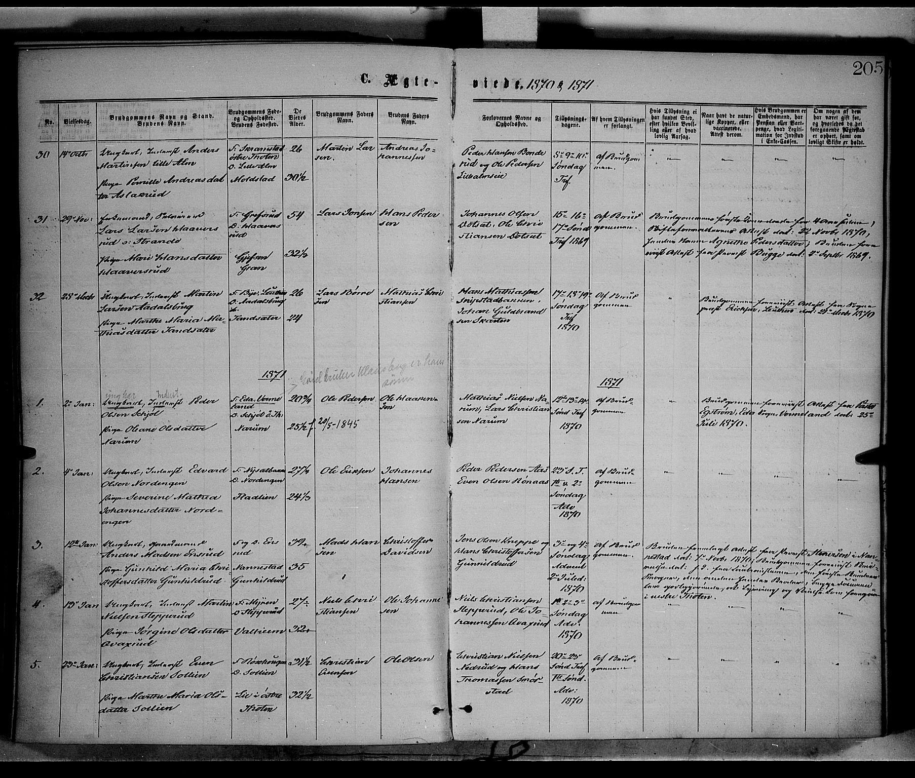 SAH, Vestre Toten prestekontor, Ministerialbok nr. 8, 1870-1877, s. 205