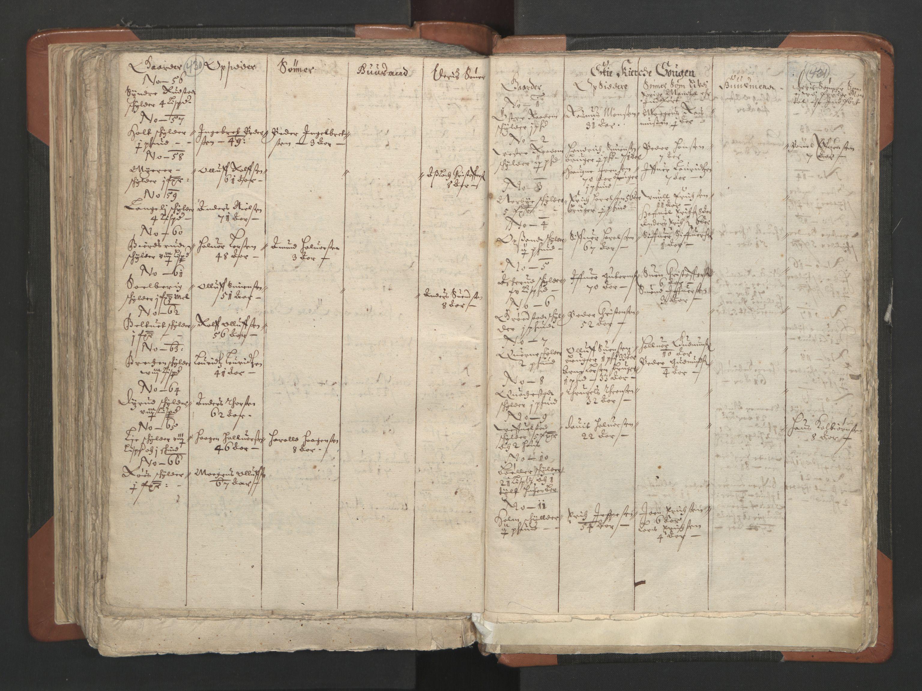 RA, Sogneprestenes manntall 1664-1666, nr. 2: Øvre Borgesyssel prosti, 1664-1666, s. 430-431