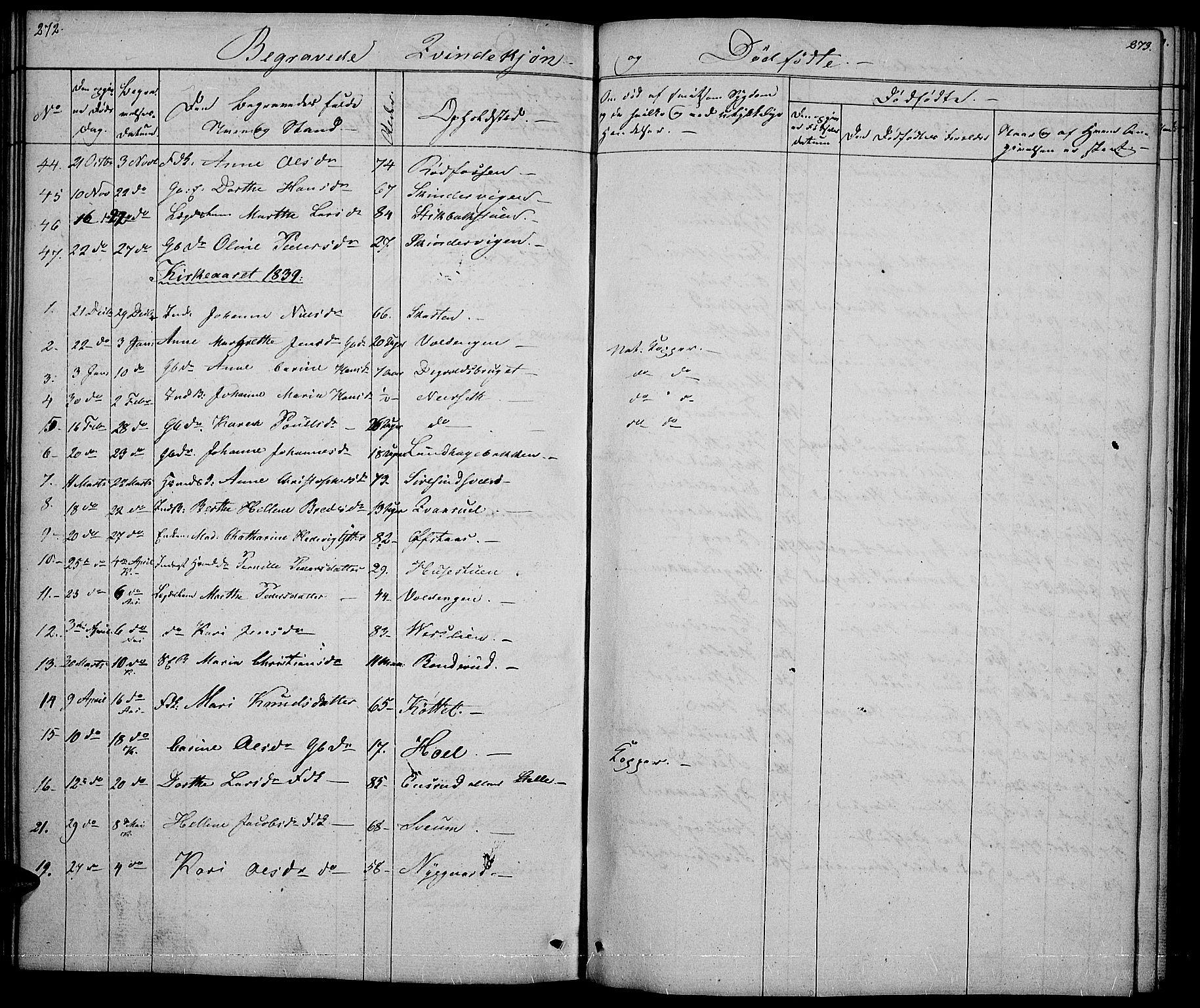 SAH, Vestre Toten prestekontor, Klokkerbok nr. 2, 1836-1848, s. 272-273