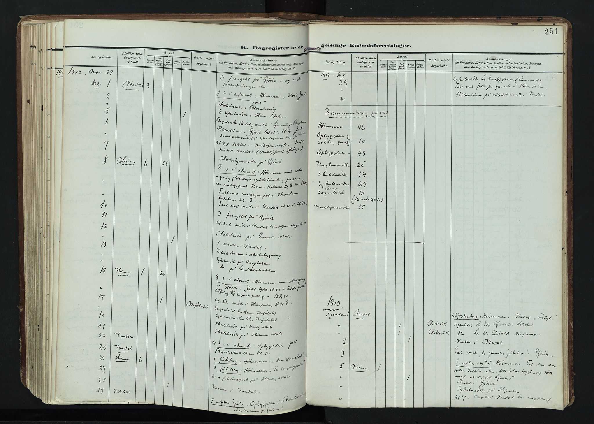 SAH, Vardal prestekontor, H/Ha/Haa/L0020: Ministerialbok nr. 20, 1907-1921, s. 251