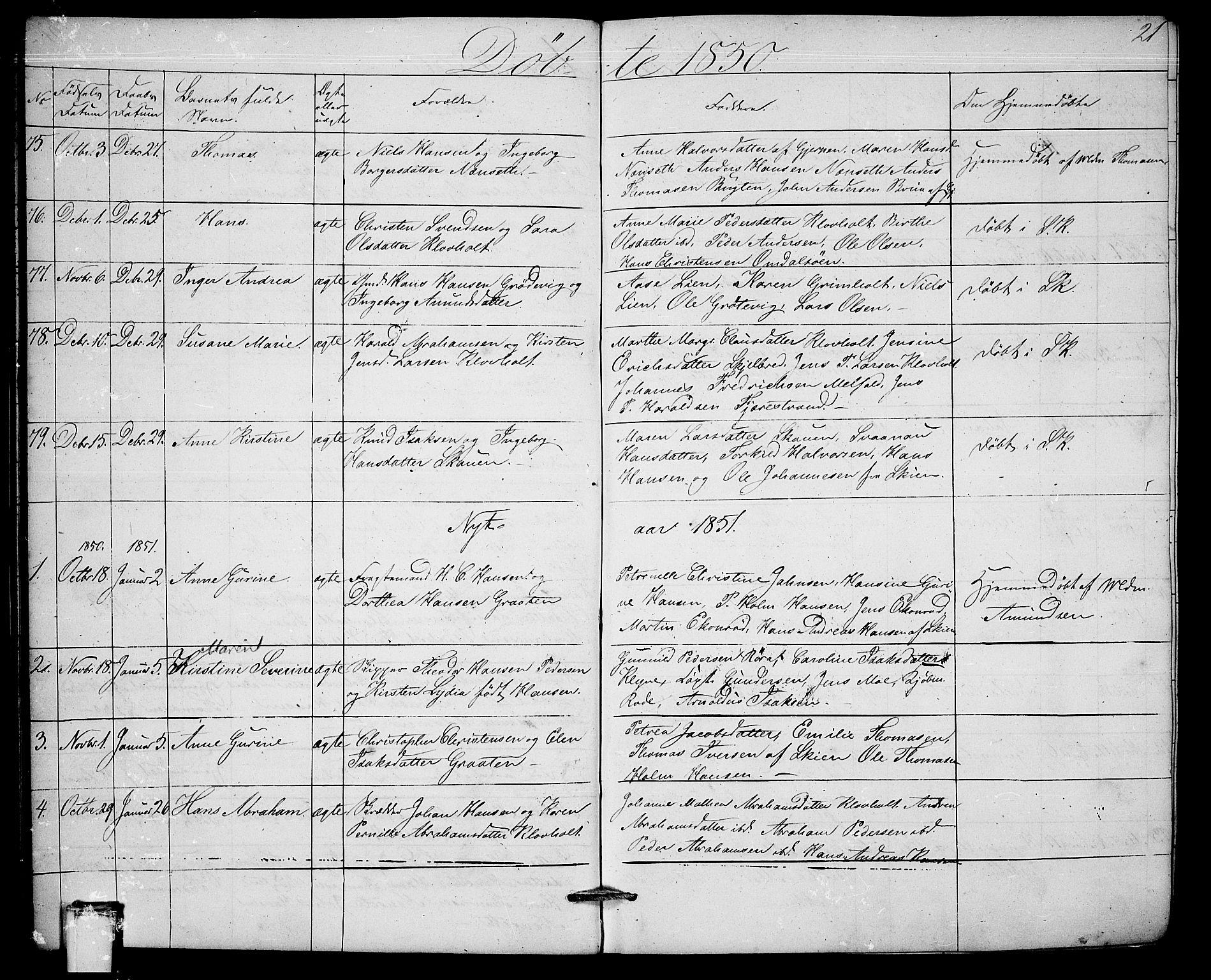 SAKO, Solum kirkebøker, G/Ga/L0003: Klokkerbok nr. I 3, 1848-1859, s. 21
