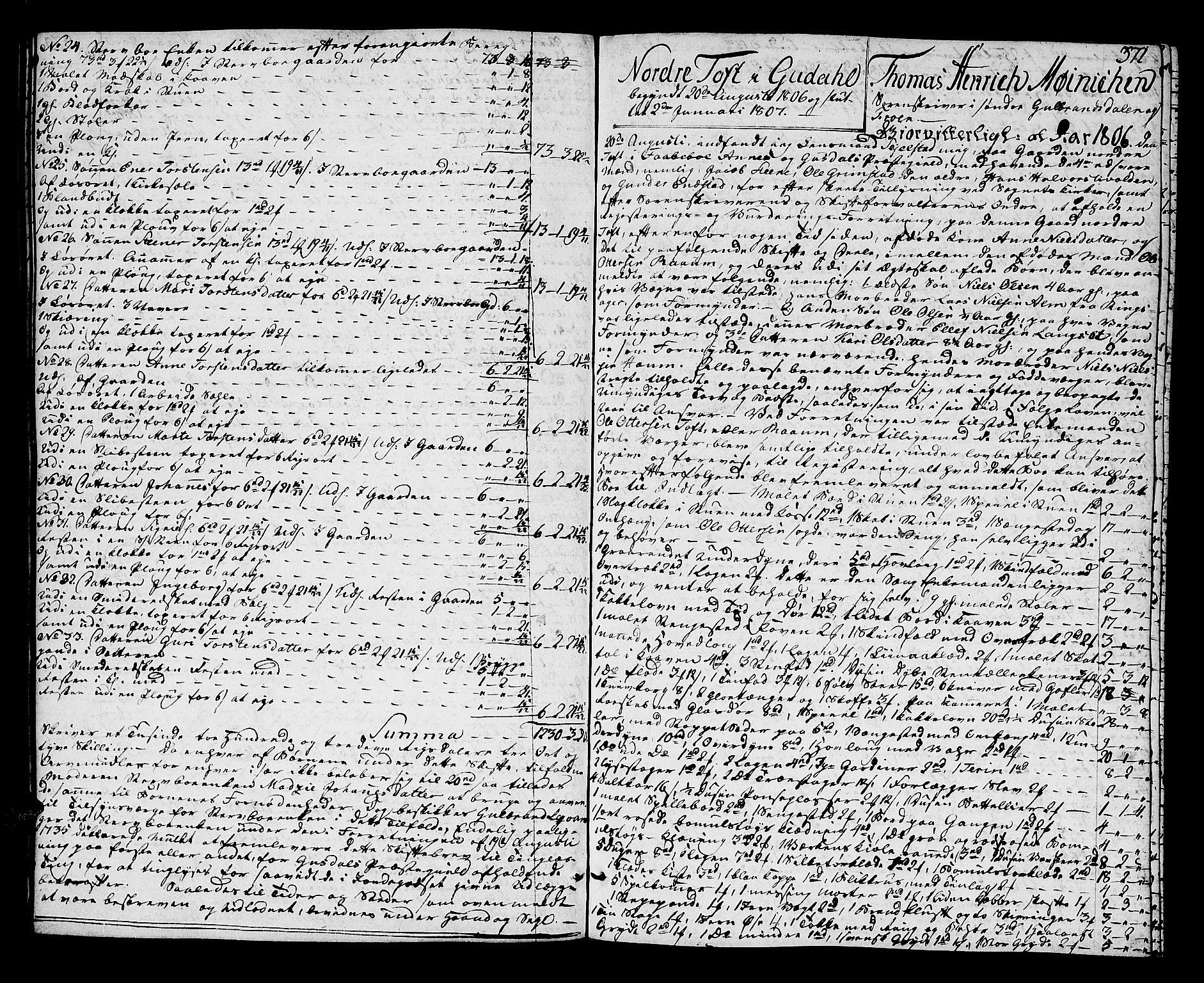 SAH, Sør-Gudbrandsdal tingrett, J/Ja/Jaa/L0008: Skifteprotokoll, 1800-1809, s. 370b-371a