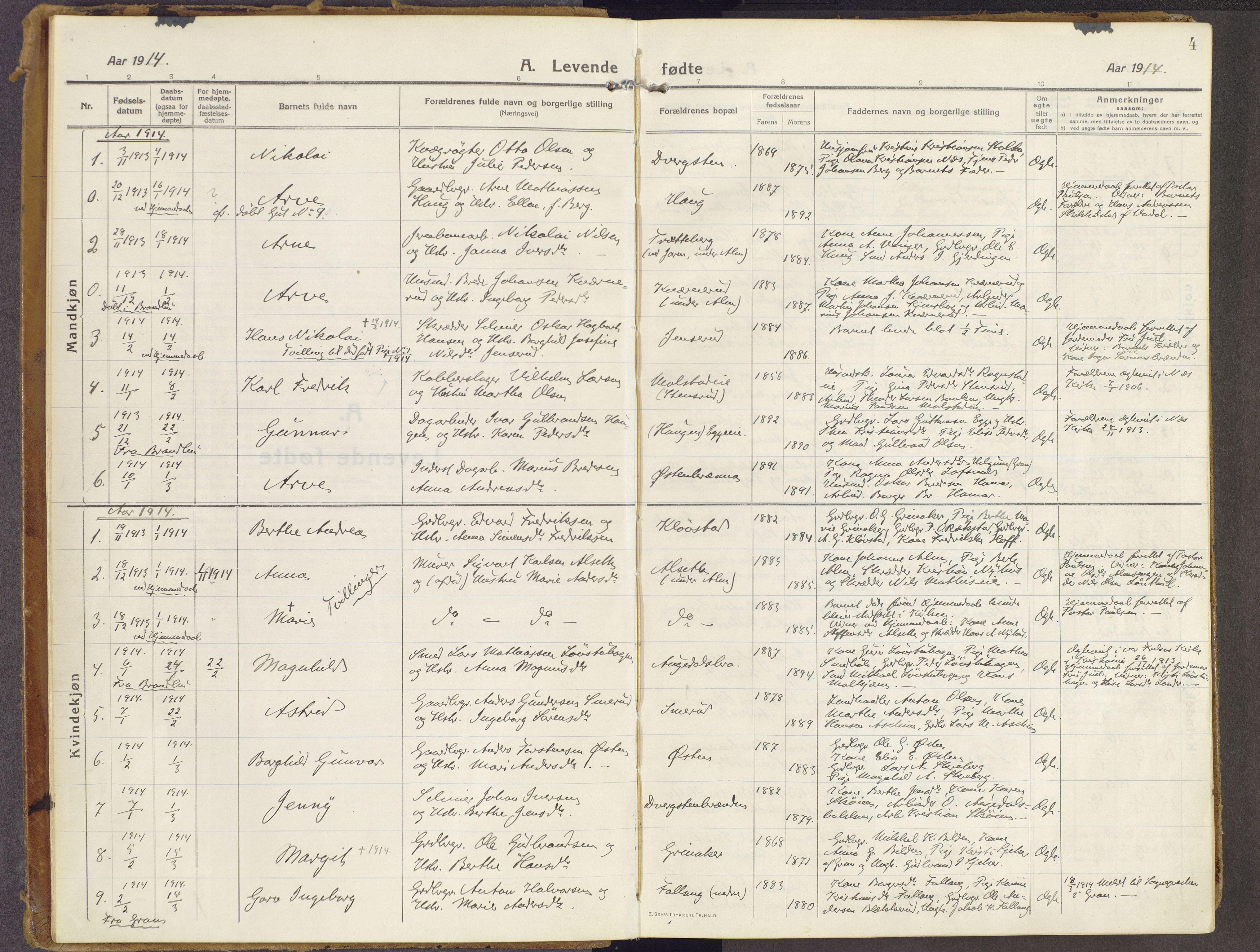 SAH, Brandbu prestekontor, Ministerialbok nr. 3, 1914-1928, s. 4
