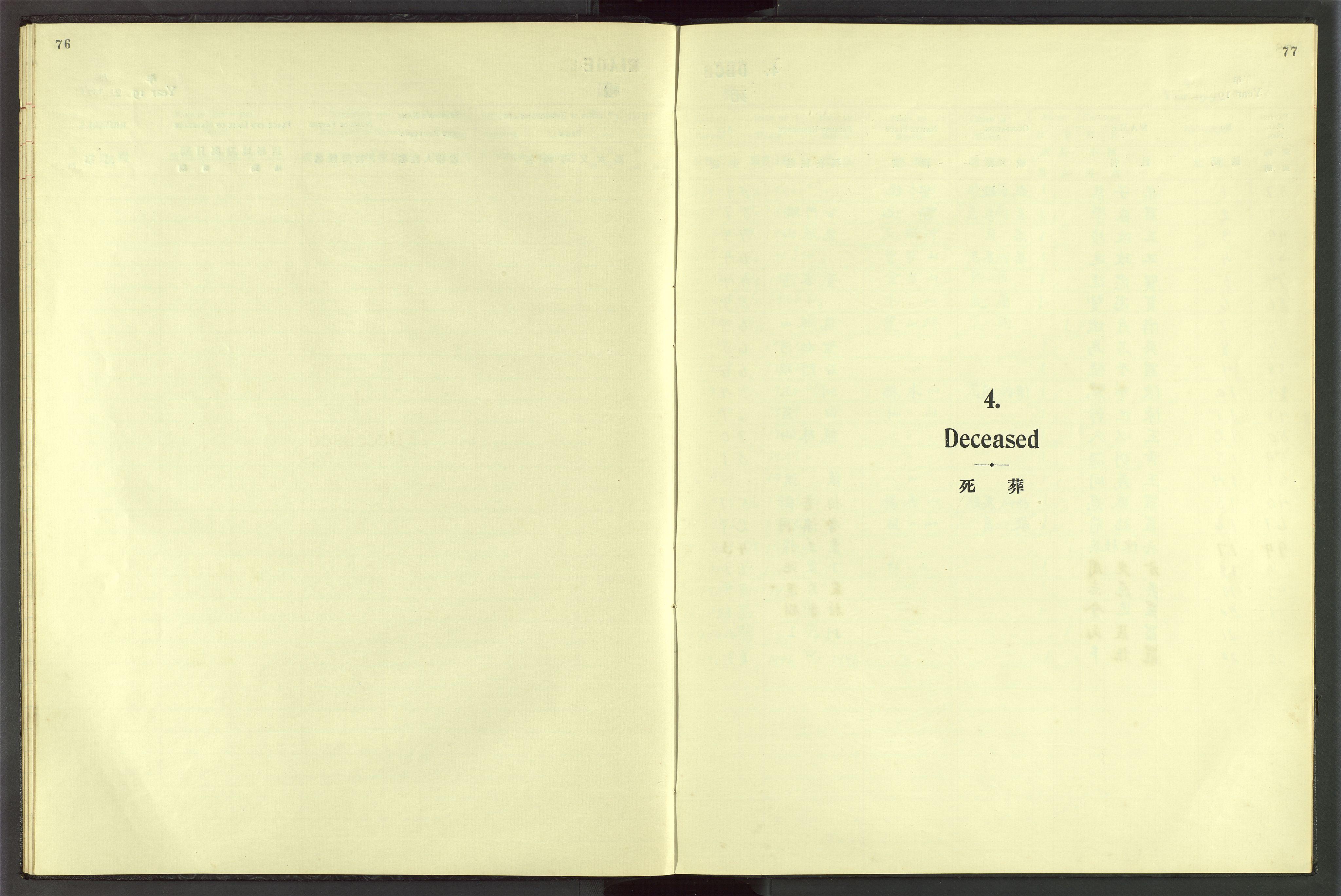 VID, Det Norske Misjonsselskap - utland - Kina (Hunan), Dm/L0050: Ministerialbok nr. 88, 1913-1947, s. 76-77