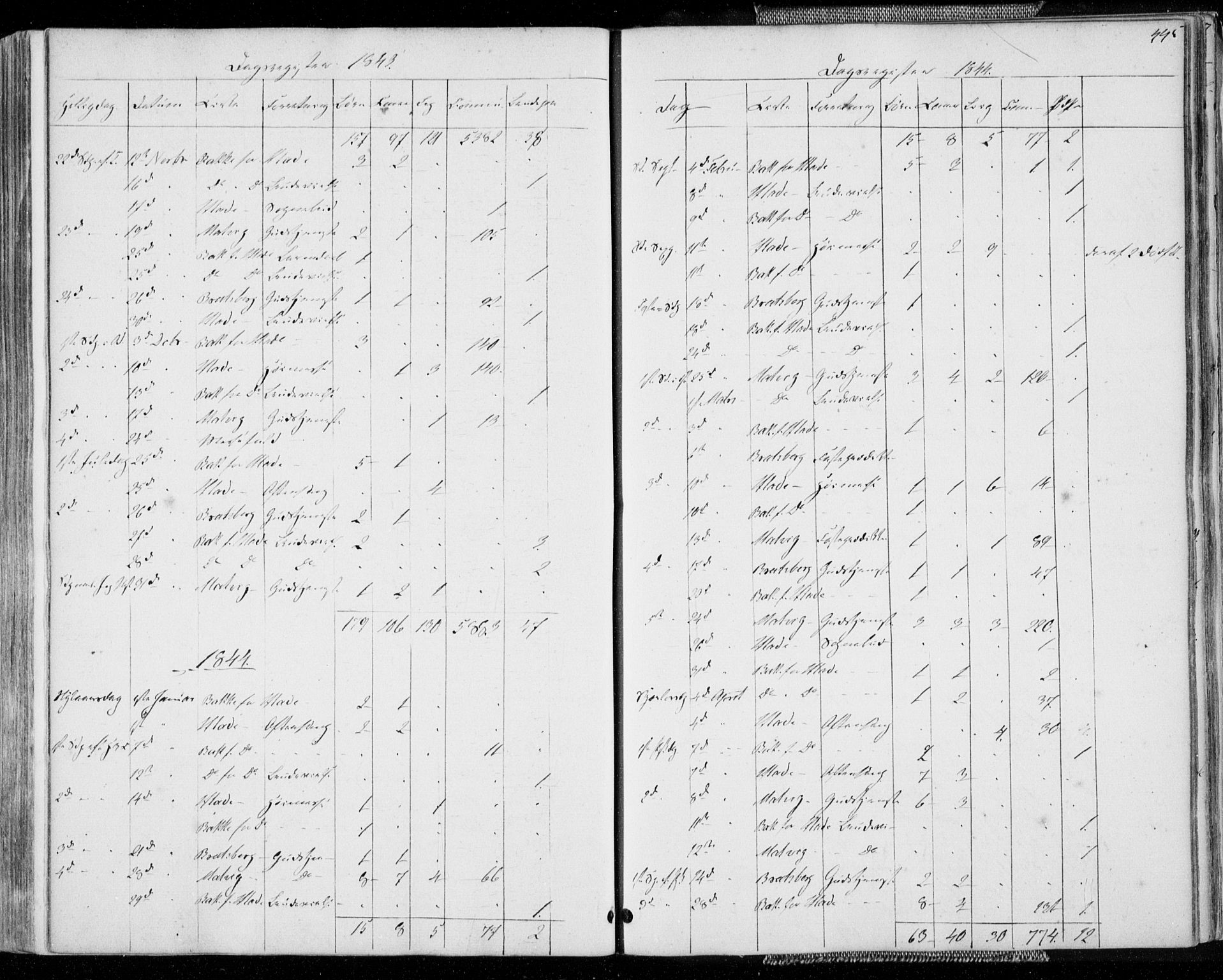 SAT, Ministerialprotokoller, klokkerbøker og fødselsregistre - Sør-Trøndelag, 606/L0290: Ministerialbok nr. 606A05, 1841-1847, s. 445