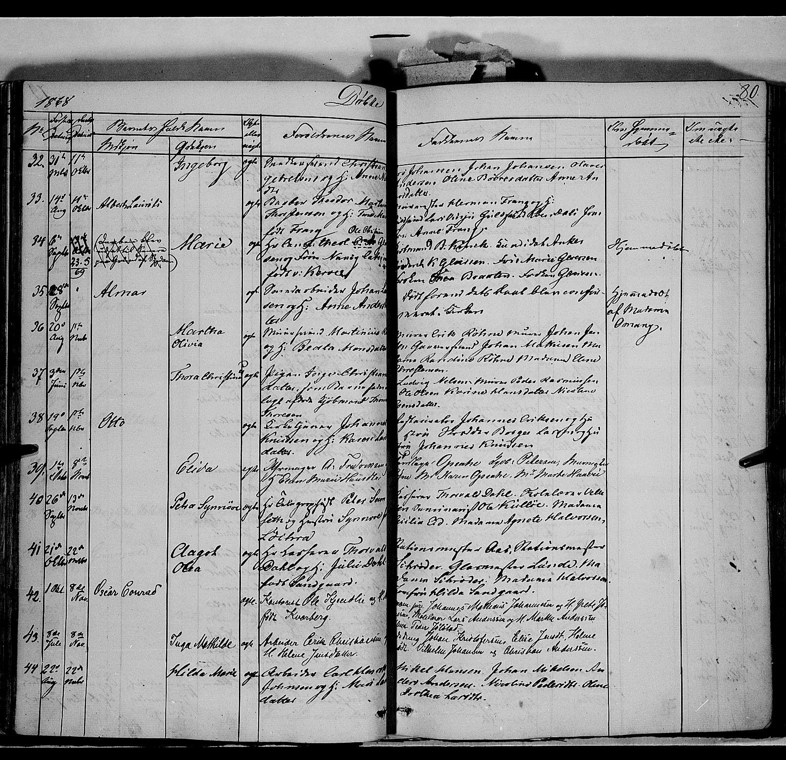 SAH, Vang prestekontor, Hedmark, H/Ha/Haa/L0011: Ministerialbok nr. 11, 1852-1877, s. 80