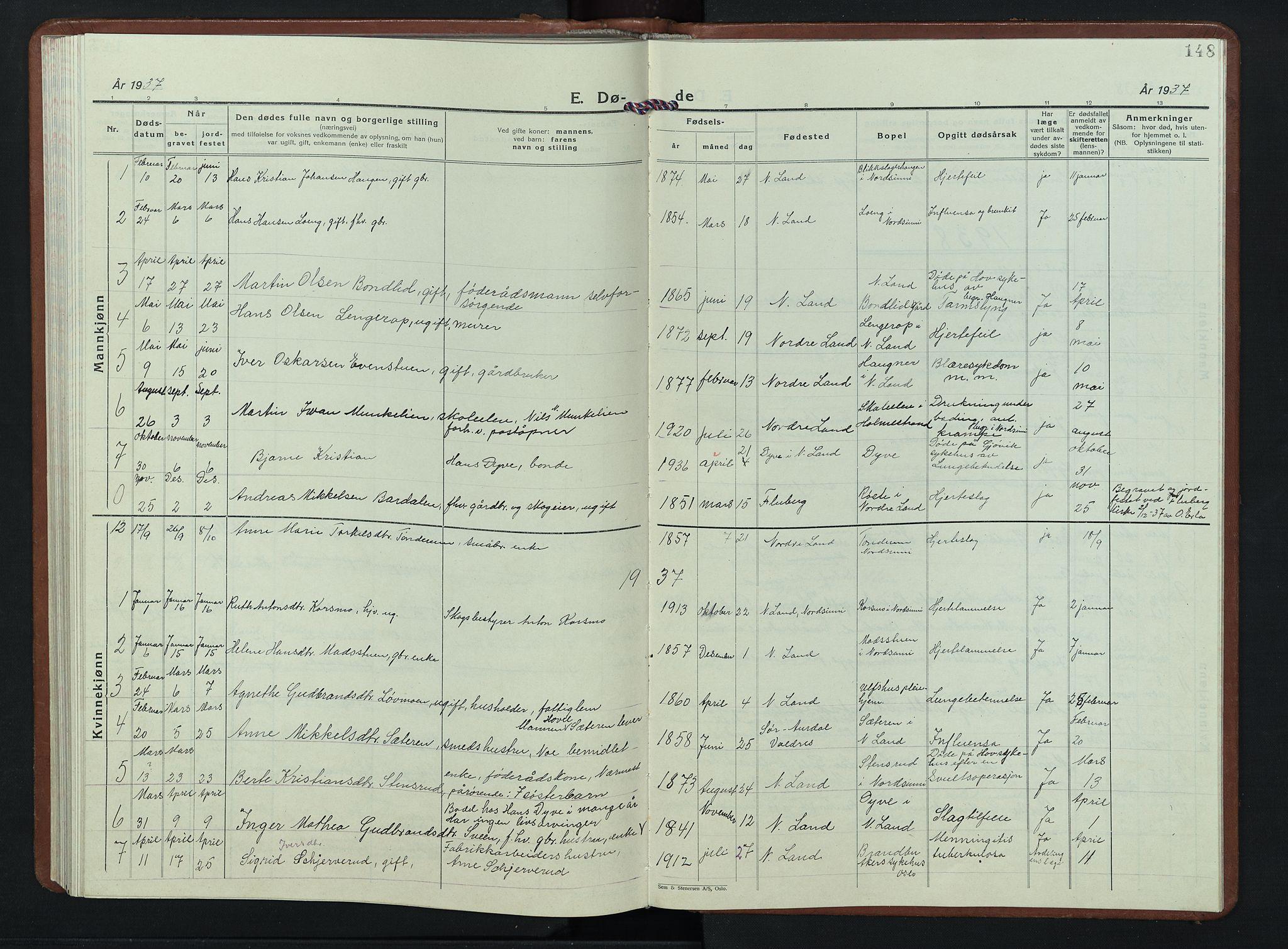 SAH, Nordre Land prestekontor, Klokkerbok nr. 7, 1930-1953, s. 148
