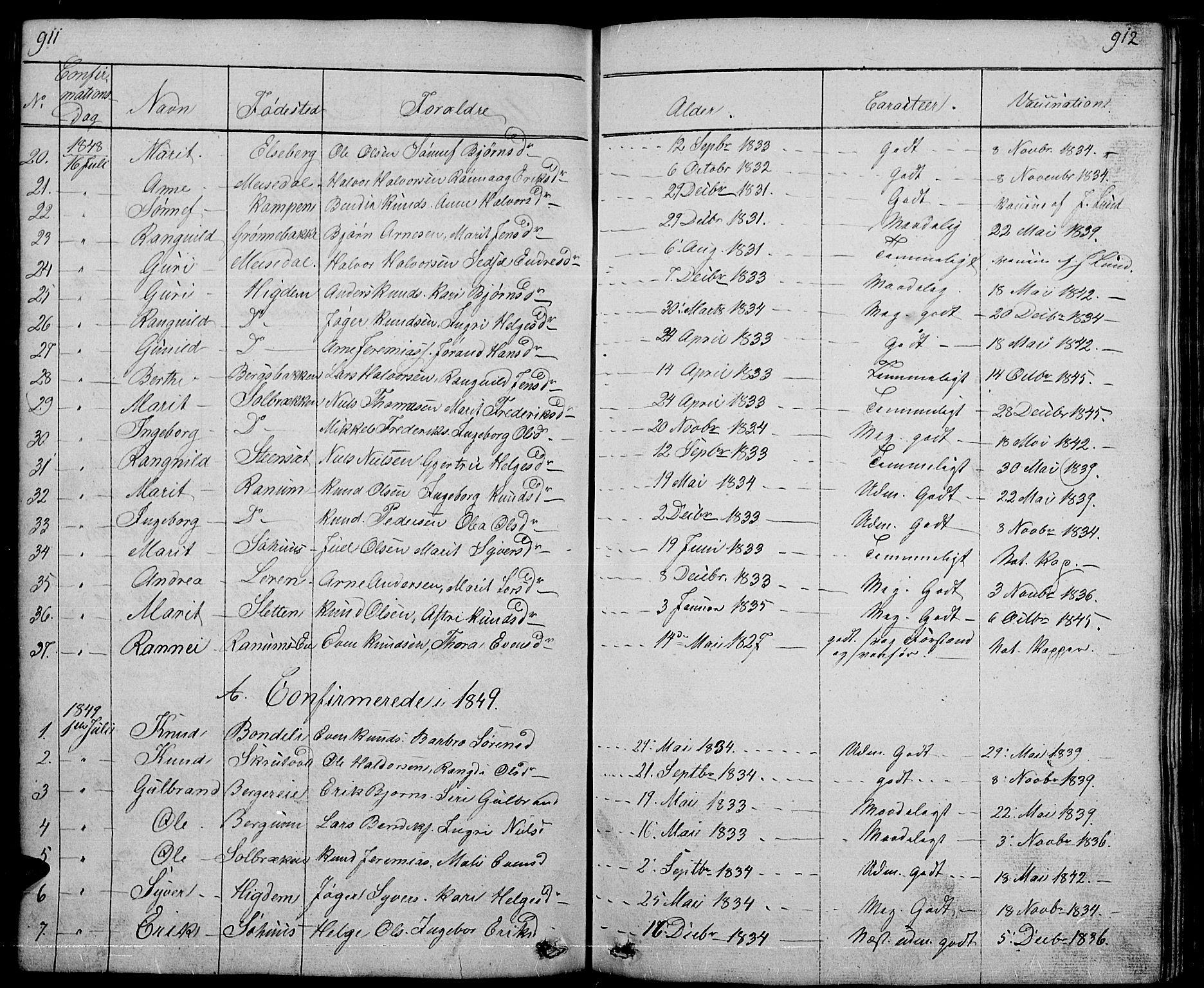 SAH, Nord-Aurdal prestekontor, Klokkerbok nr. 1, 1834-1887, s. 911-912