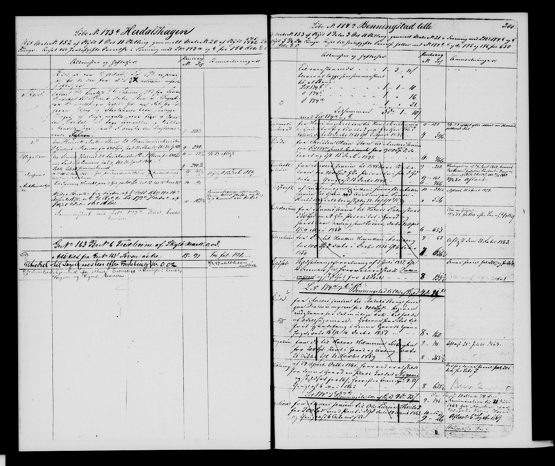 SAH, Sør-Hedmark sorenskriveri, H/Ha/Hac/Hacc/L0001: Panteregister nr. 3.1, 1855-1943, s. 200