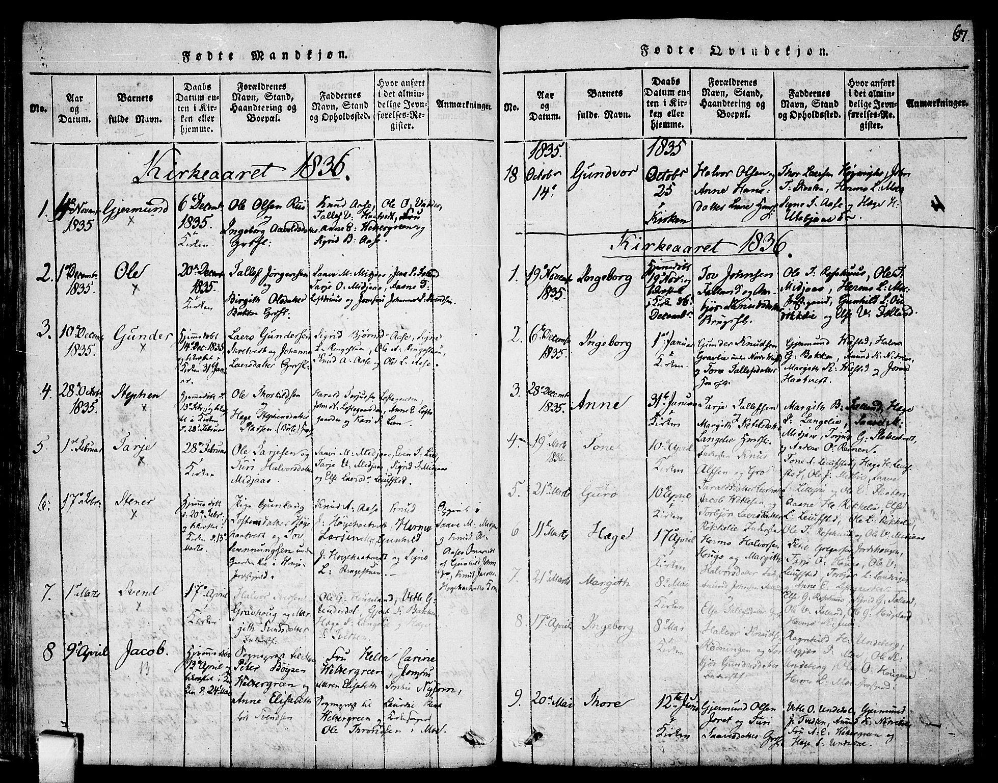 SAKO, Mo kirkebøker, F/Fa/L0004: Ministerialbok nr. I 4, 1814-1844, s. 67